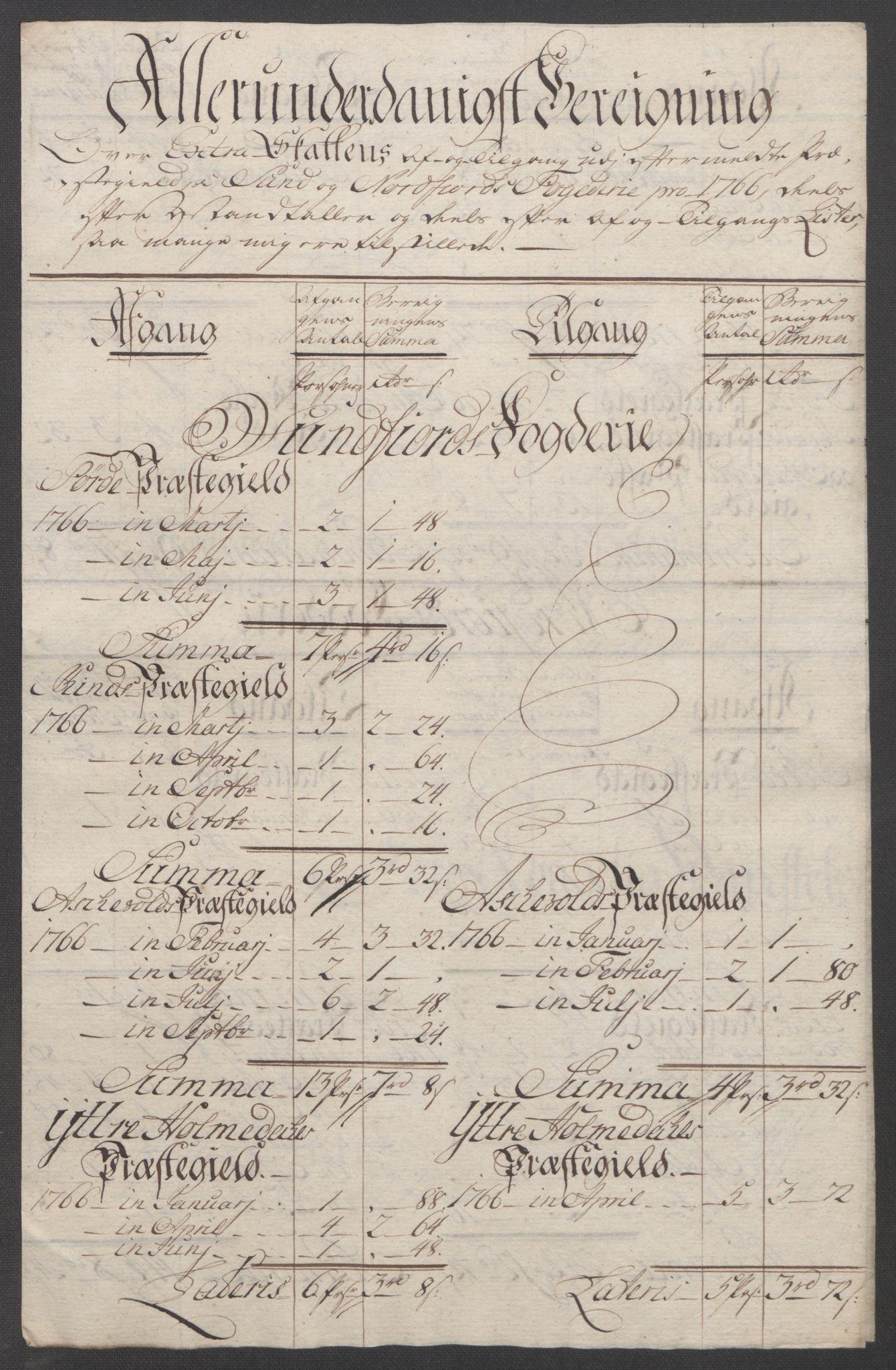 RA, Rentekammeret inntil 1814, Reviderte regnskaper, Fogderegnskap, R53/L3550: Ekstraskatten Sunn- og Nordfjord, 1762-1771, s. 171