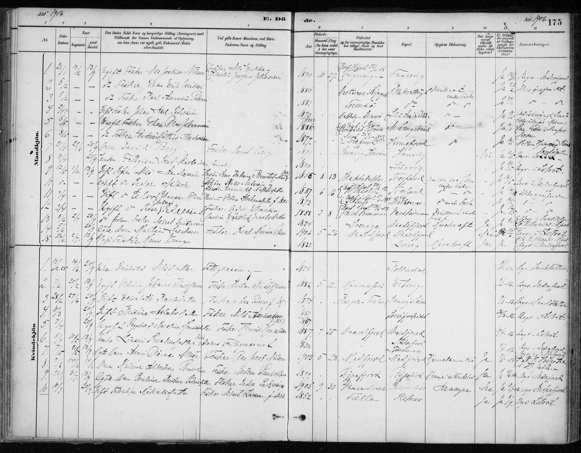 SATØ, Hammerfest sokneprestkontor, H/Ha/L0013.kirke: Ministerialbok nr. 13, 1898-1917, s. 175