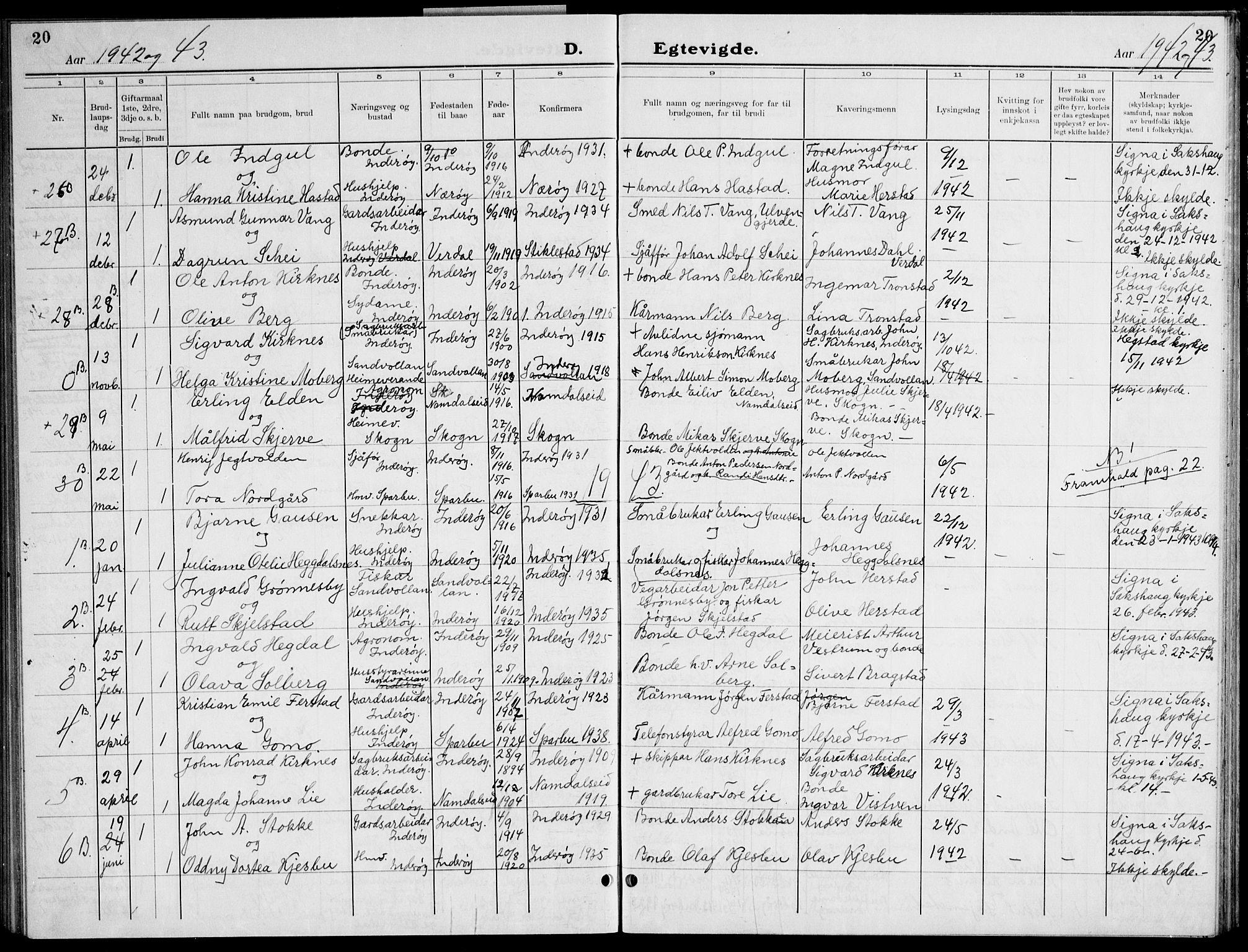 SAT, Ministerialprotokoller, klokkerbøker og fødselsregistre - Nord-Trøndelag, 730/L0304: Klokkerbok nr. 730C07, 1934-1945, s. 20