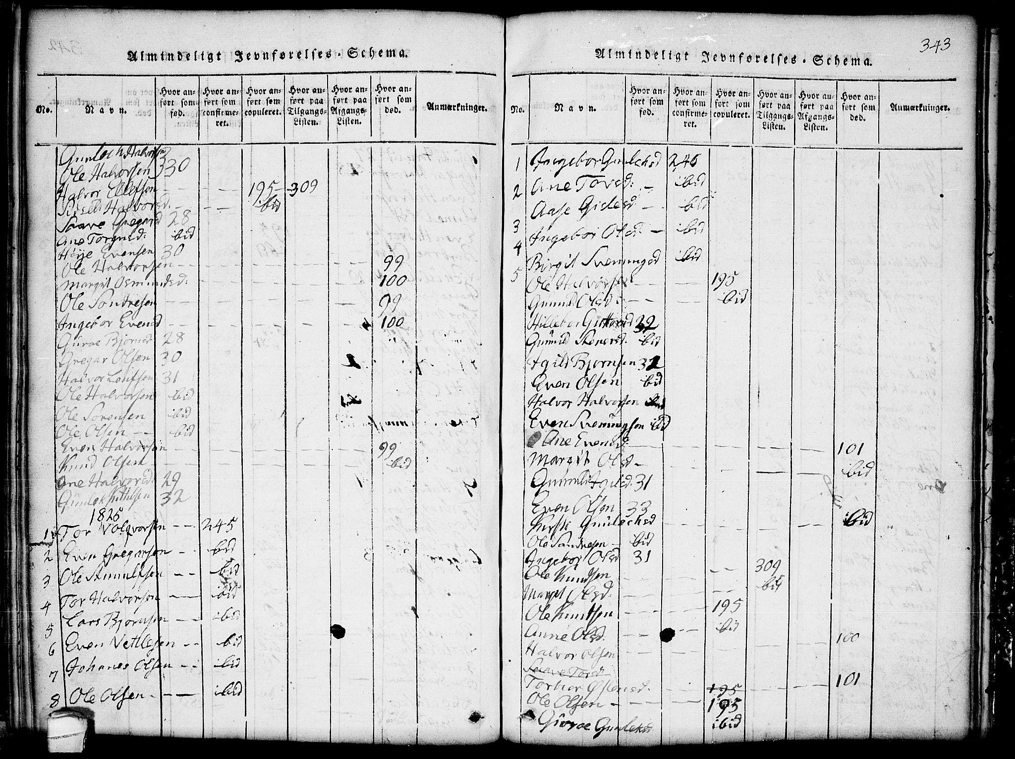 SAKO, Seljord kirkebøker, G/Gb/L0002: Klokkerbok nr. II 2, 1815-1854, s. 343