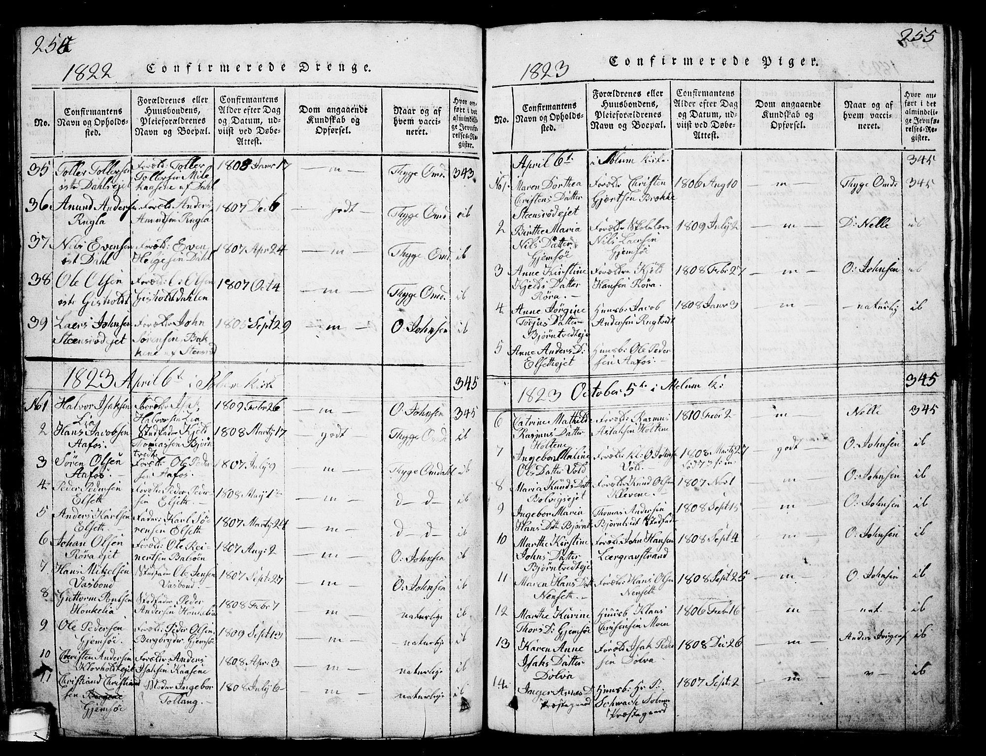 SAKO, Solum kirkebøker, G/Ga/L0001: Klokkerbok nr. I 1, 1814-1833, s. 255
