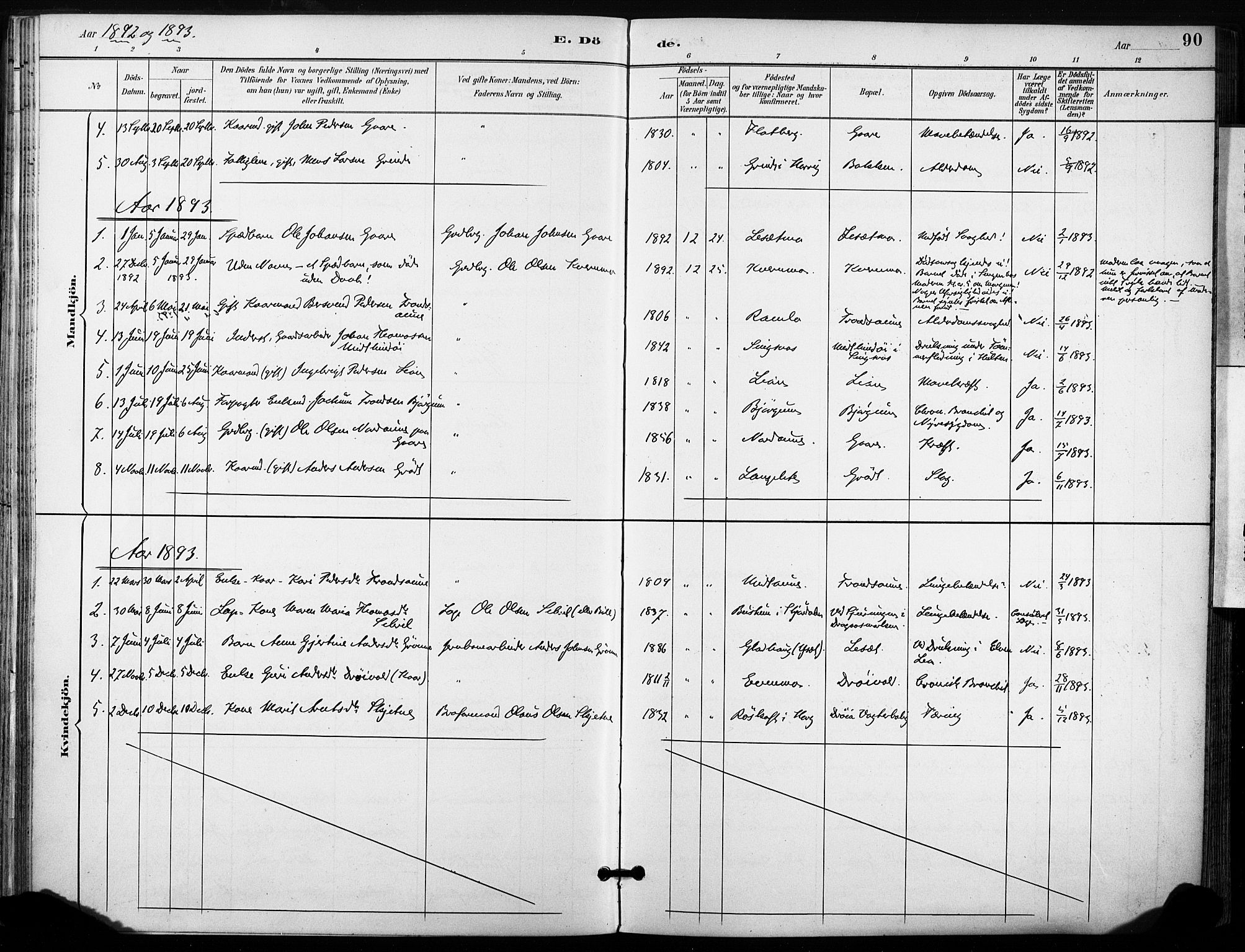 SAT, Ministerialprotokoller, klokkerbøker og fødselsregistre - Sør-Trøndelag, 685/L0973: Ministerialbok nr. 685A10, 1891-1907, s. 90