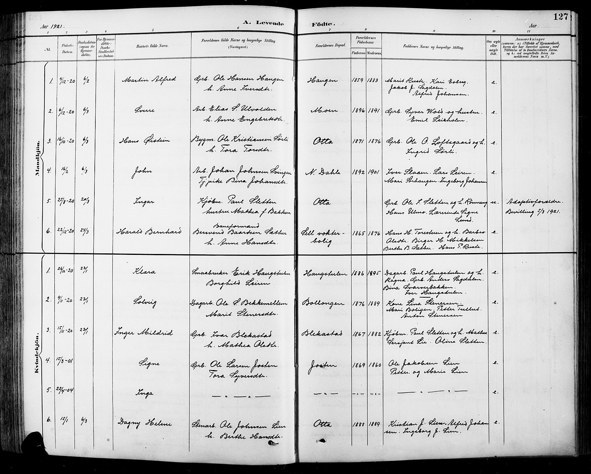 SAH, Sel prestekontor, Klokkerbok nr. 1, 1894-1923, s. 127