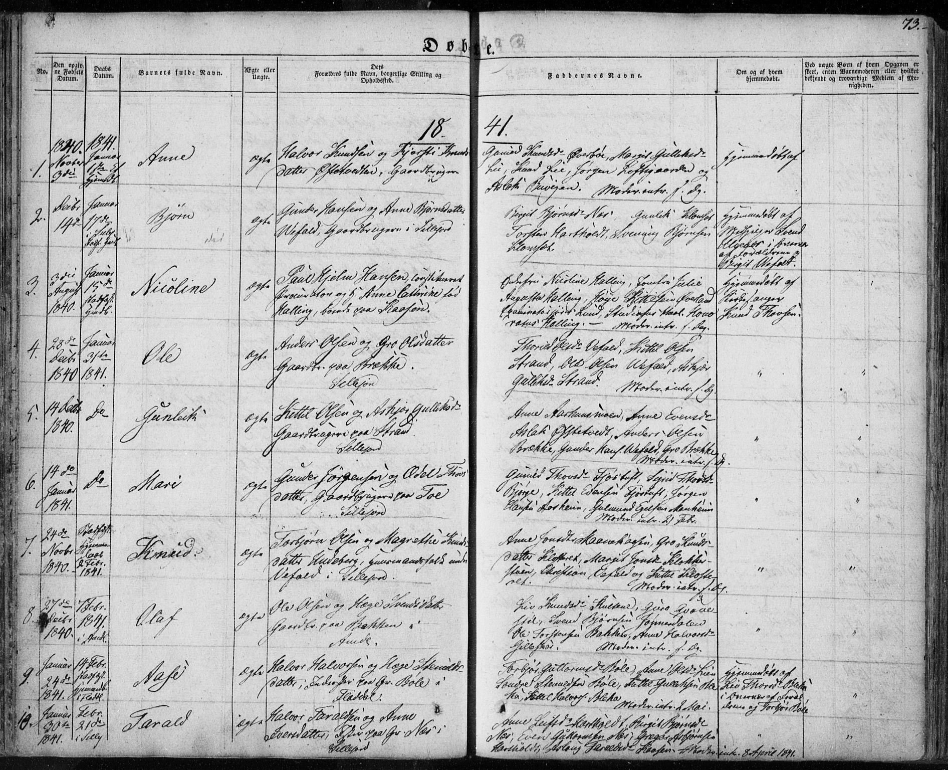 SAKO, Seljord kirkebøker, F/Fa/L0011: Ministerialbok nr. I 11, 1831-1849, s. 73
