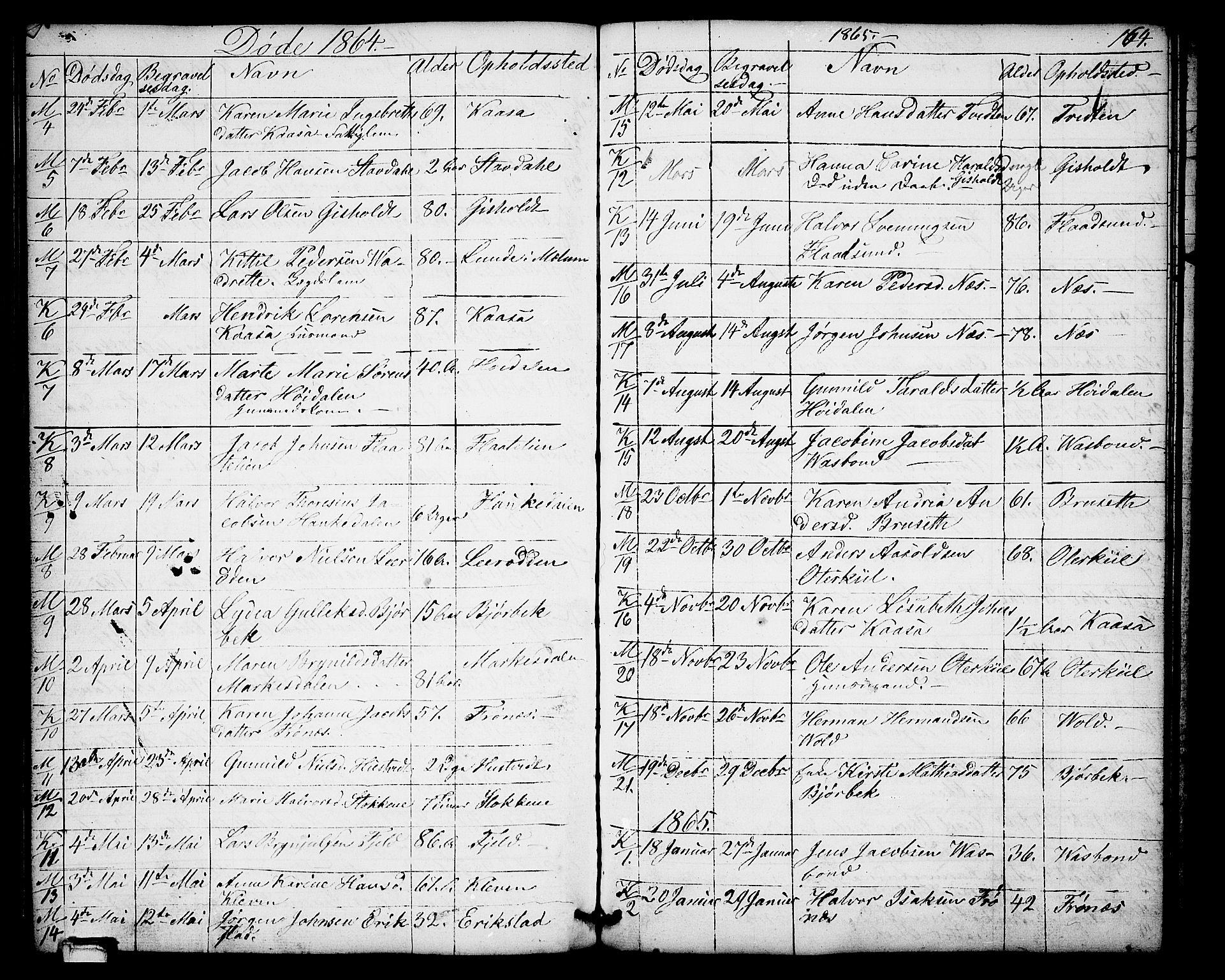 SAKO, Solum kirkebøker, G/Gb/L0002: Klokkerbok nr. II 2, 1859-1879, s. 164