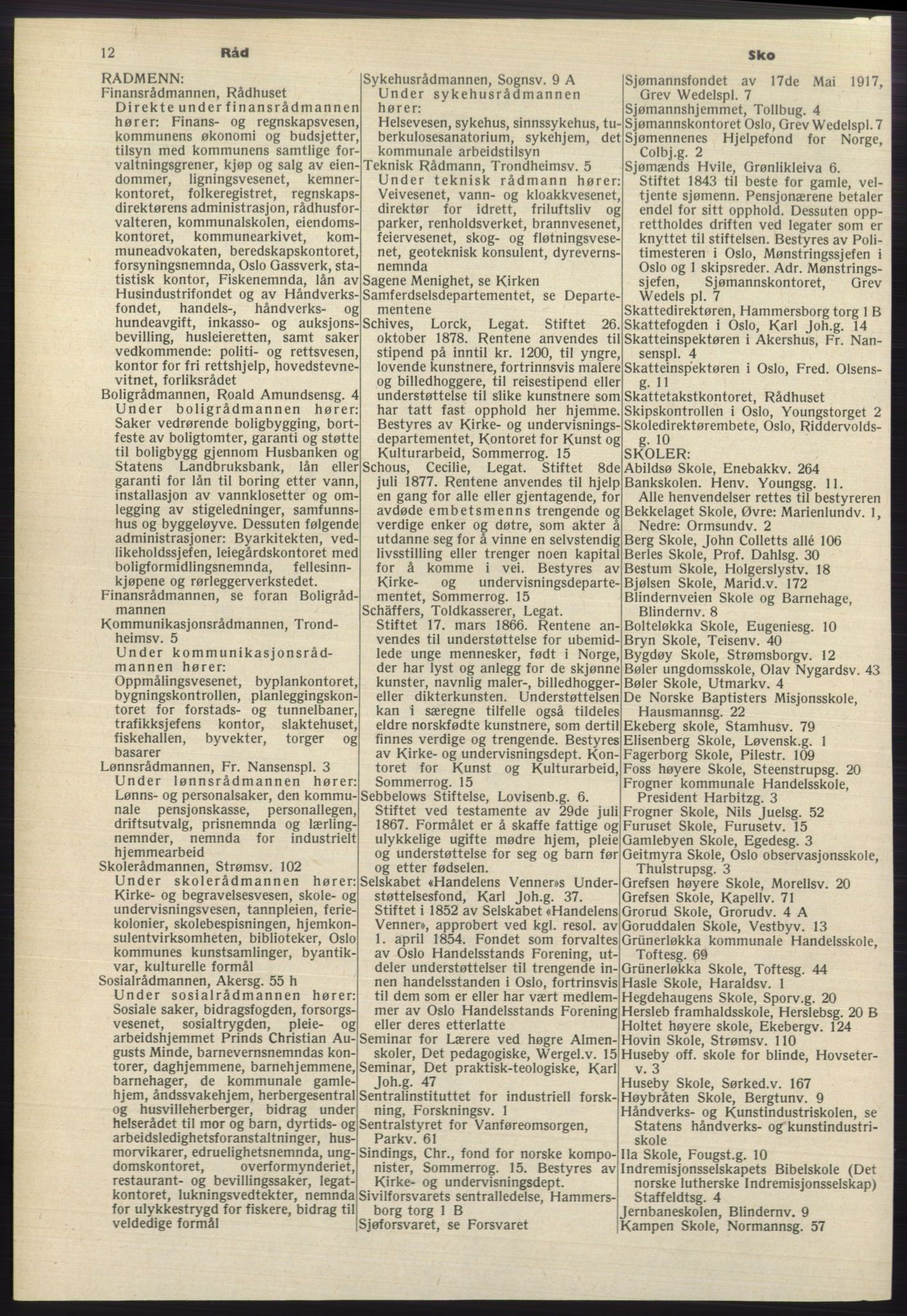 RA, Oslo adressebok (publikasjon)*, 1965-1966, s. 12