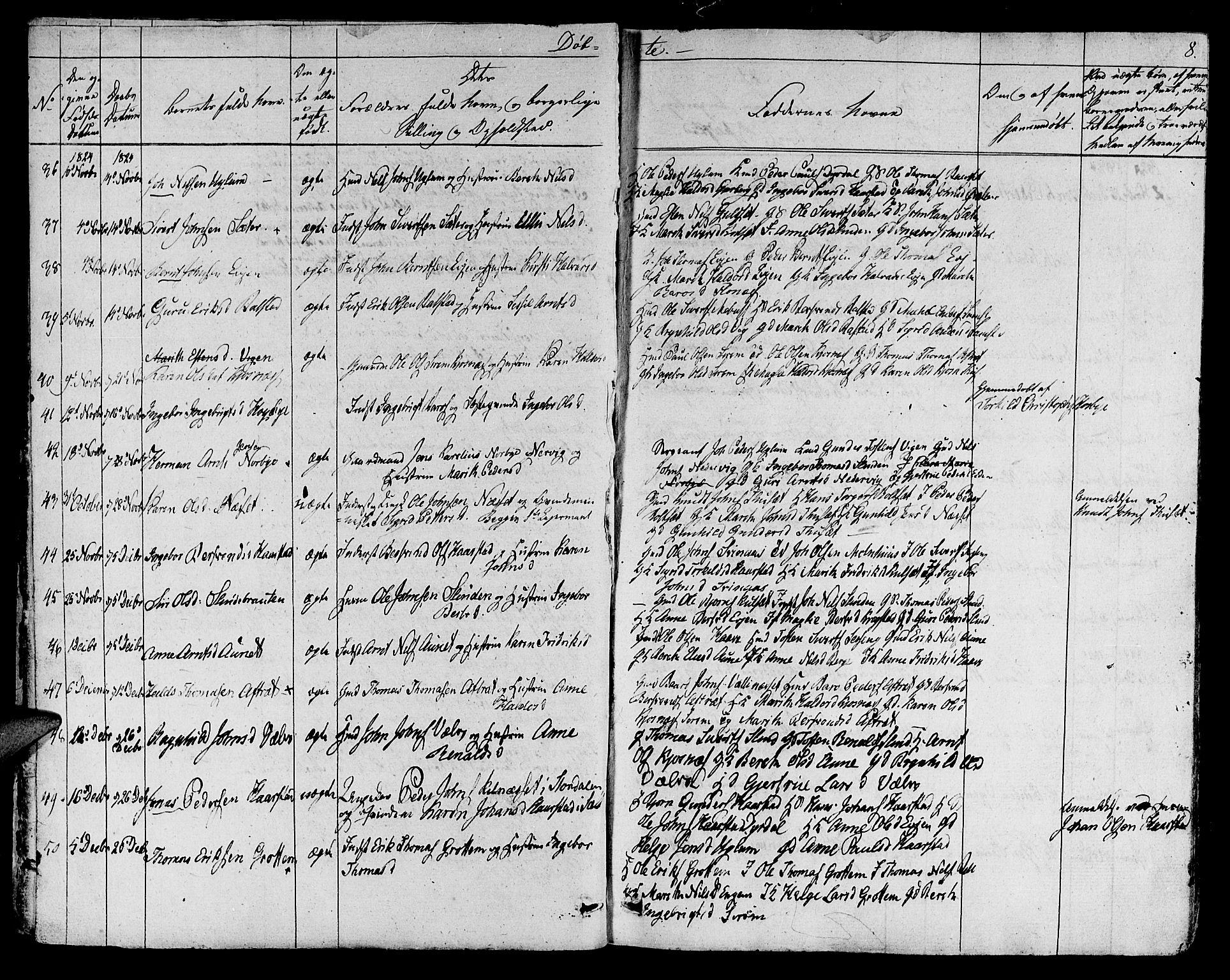 SAT, Ministerialprotokoller, klokkerbøker og fødselsregistre - Sør-Trøndelag, 695/L1143: Ministerialbok nr. 695A05 /1, 1824-1842, s. 8