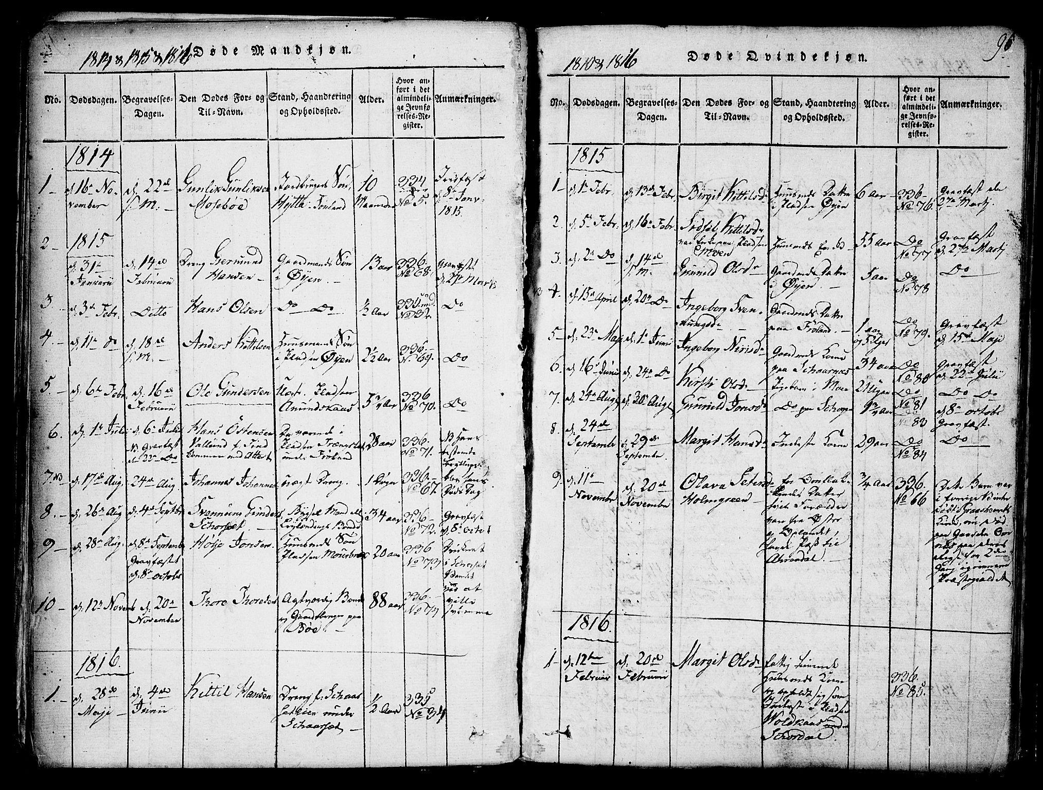 SAKO, Hjartdal kirkebøker, F/Fb/L0001: Ministerialbok nr. II 1, 1815-1843, s. 96