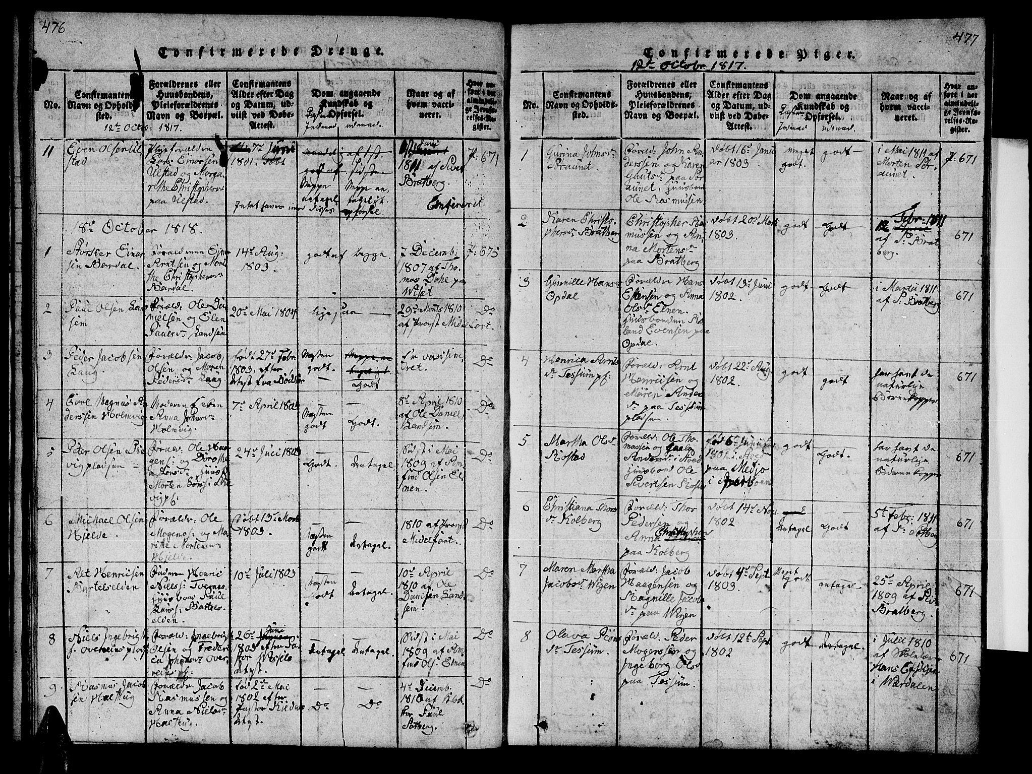 SAT, Ministerialprotokoller, klokkerbøker og fødselsregistre - Nord-Trøndelag, 741/L0400: Klokkerbok nr. 741C01, 1817-1825, s. 476-477