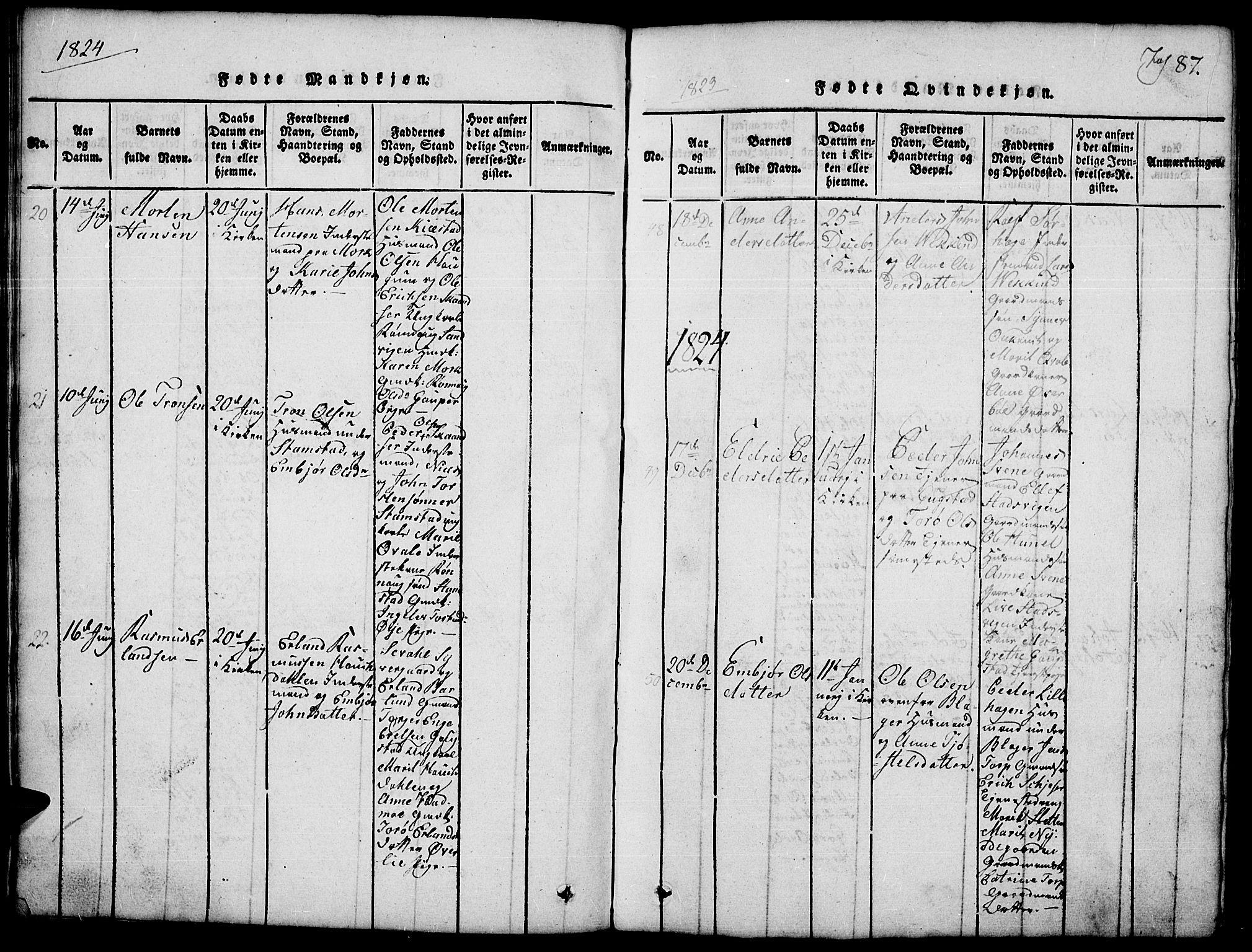 SAH, Lom prestekontor, L/L0001: Klokkerbok nr. 1, 1815-1836, s. 87