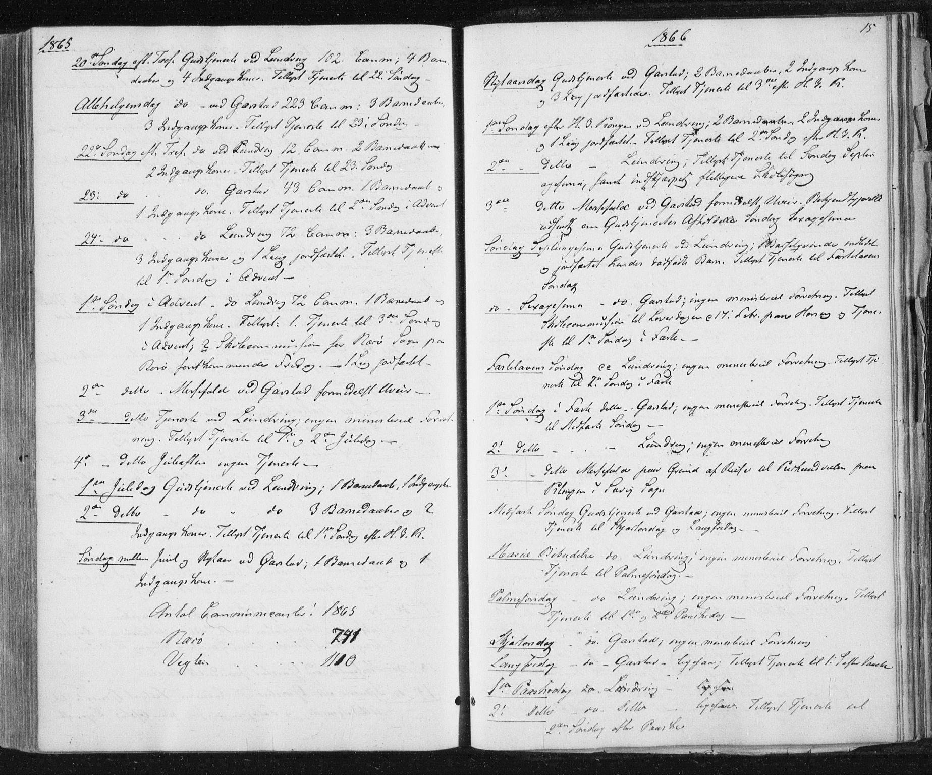 SAT, Ministerialprotokoller, klokkerbøker og fødselsregistre - Nord-Trøndelag, 784/L0670: Ministerialbok nr. 784A05, 1860-1876, s. 15