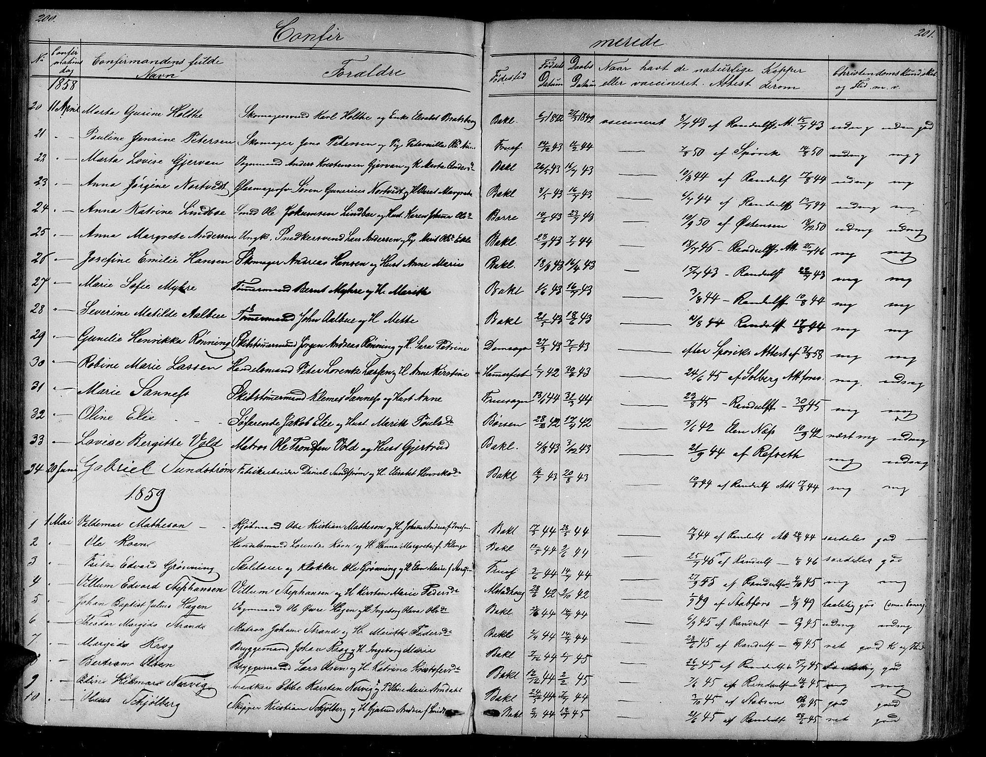 SAT, Ministerialprotokoller, klokkerbøker og fødselsregistre - Sør-Trøndelag, 604/L0219: Klokkerbok nr. 604C02, 1851-1869, s. 200-201