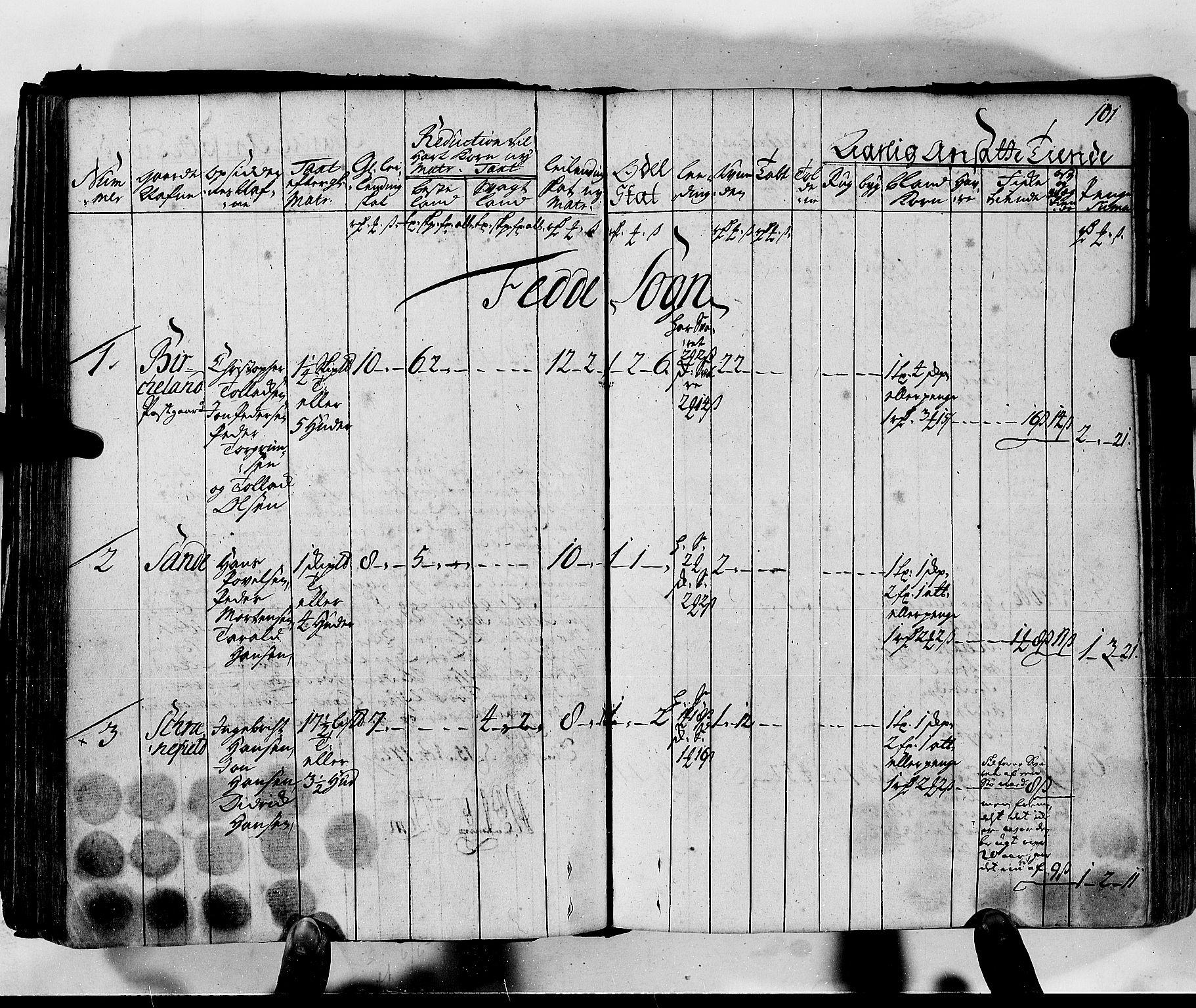 RA, Rentekammeret inntil 1814, Realistisk ordnet avdeling, N/Nb/Nbf/L0130: Lista matrikkelprotokoll, 1723, s. 100b-101a