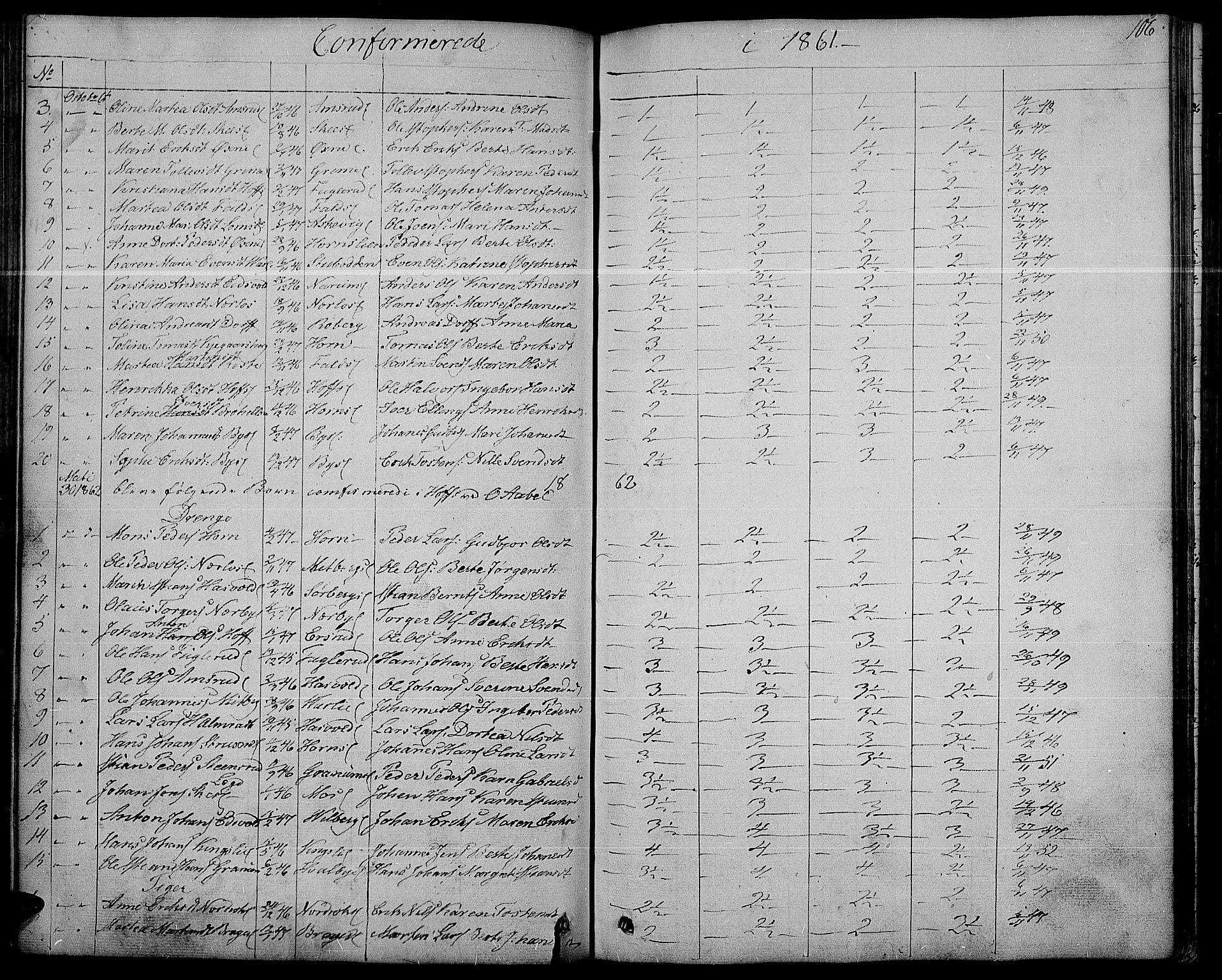 SAH, Søndre Land prestekontor, L/L0001: Klokkerbok nr. 1, 1849-1883, s. 106
