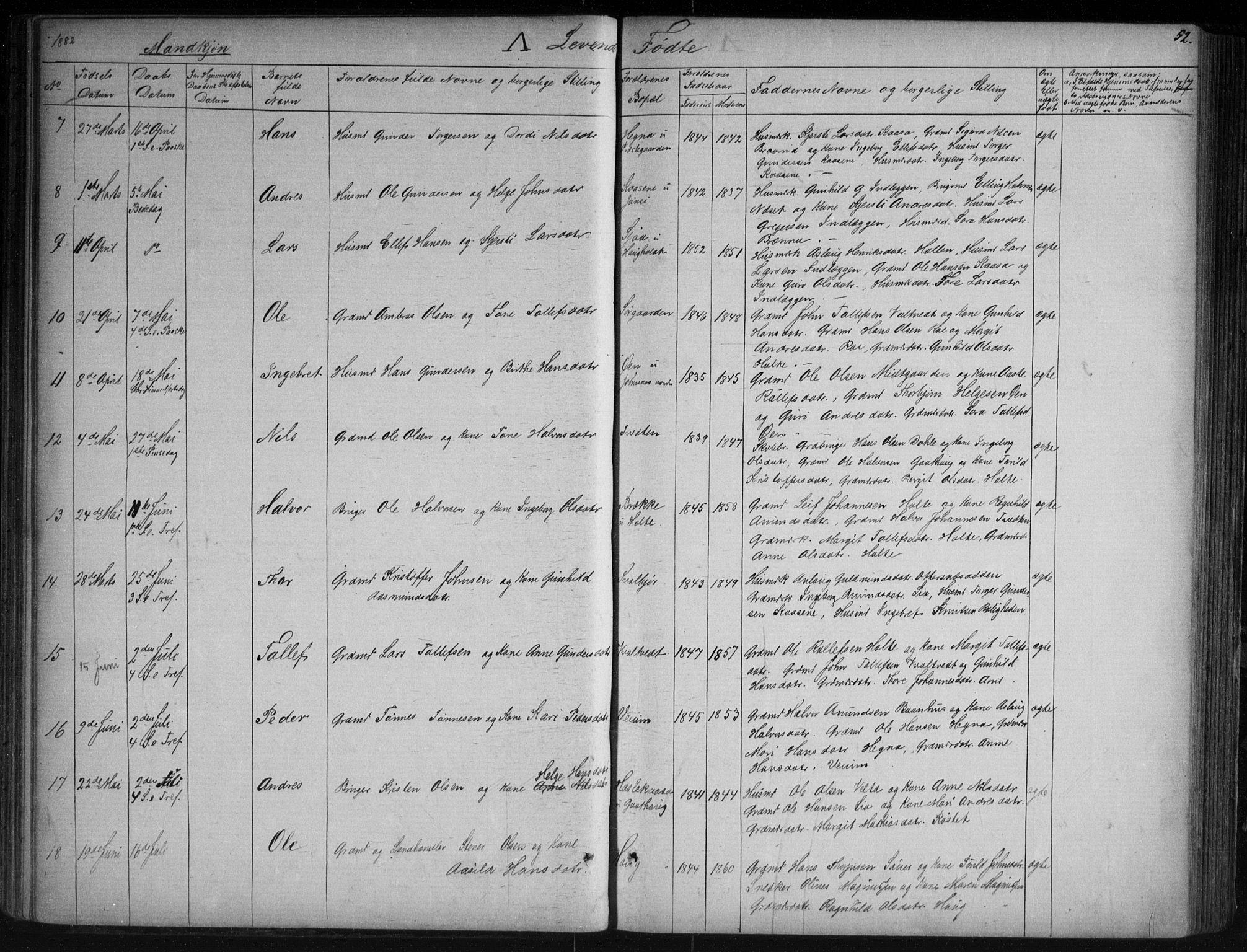 SAKO, Sauherad kirkebøker, G/Ga/L0003: Klokkerbok nr. I 3, 1866-1905, s. 52