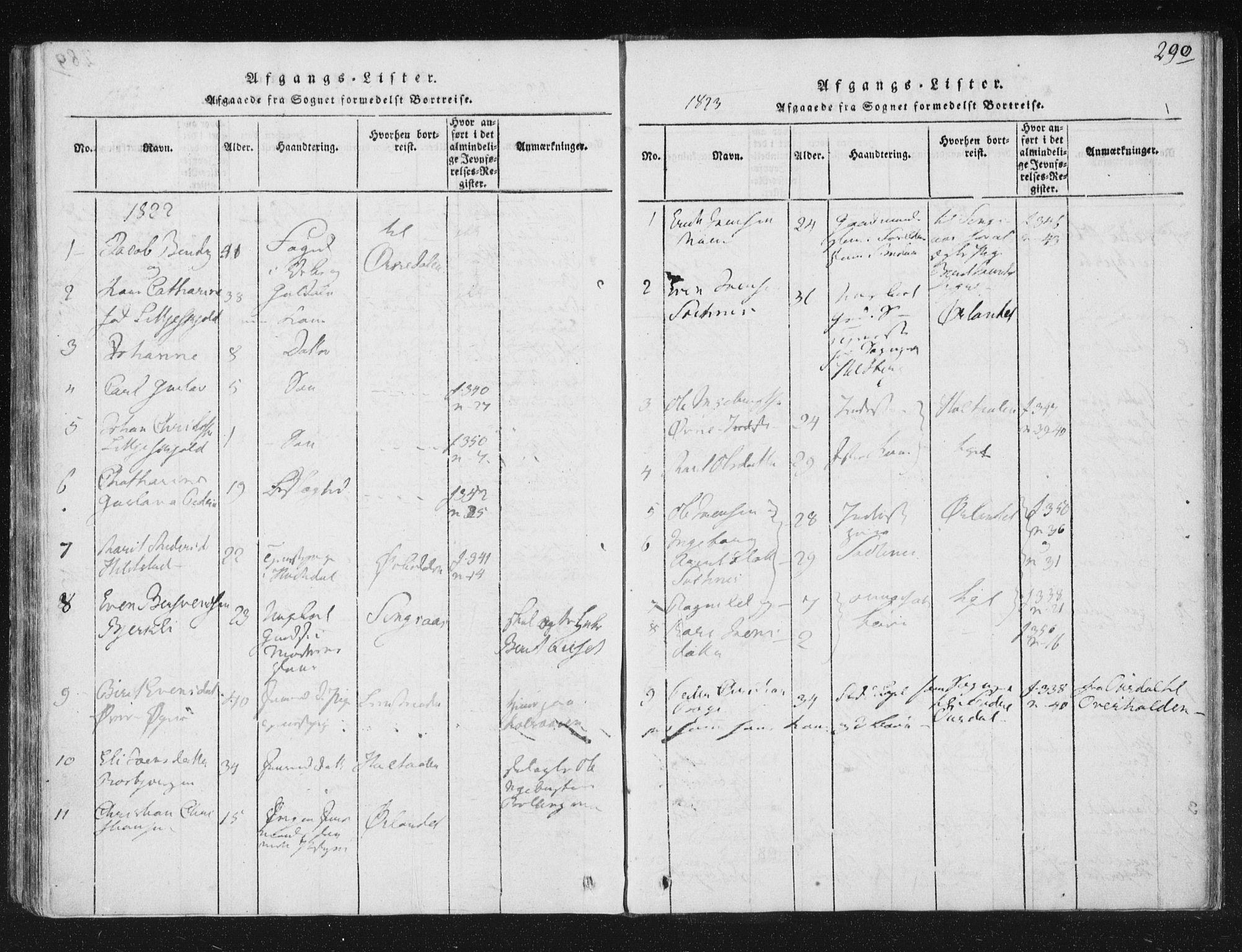 SAT, Ministerialprotokoller, klokkerbøker og fødselsregistre - Sør-Trøndelag, 687/L0996: Ministerialbok nr. 687A04, 1816-1842, s. 290