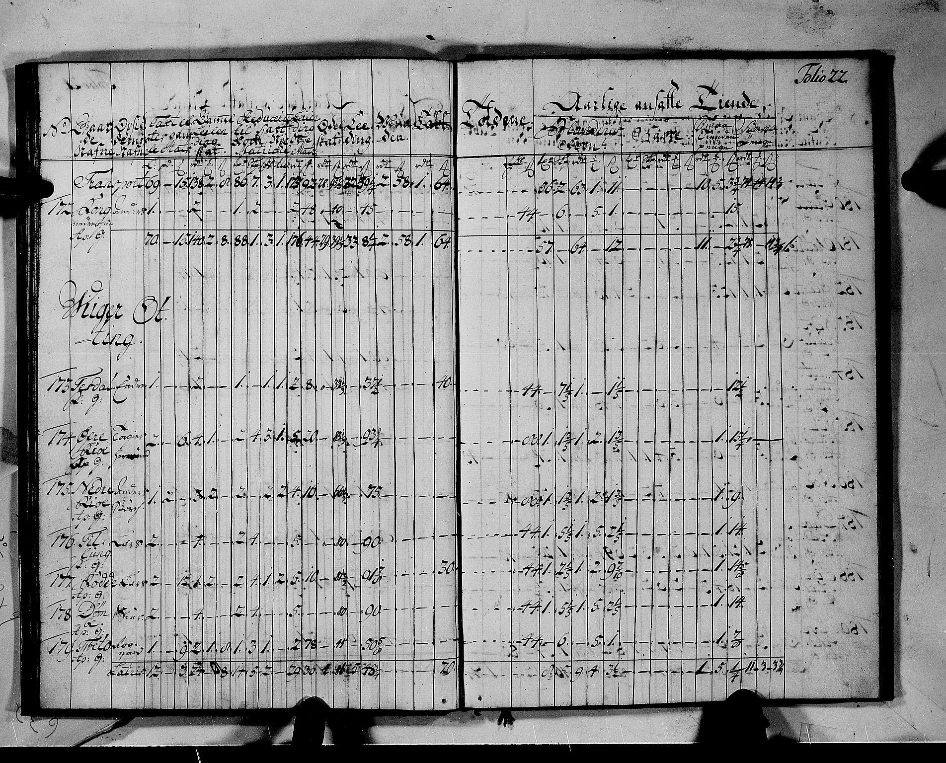 RA, Rentekammeret inntil 1814, Realistisk ordnet avdeling, N/Nb/Nbf/L0142: Voss matrikkelprotokoll, 1723, s. 21b-22a