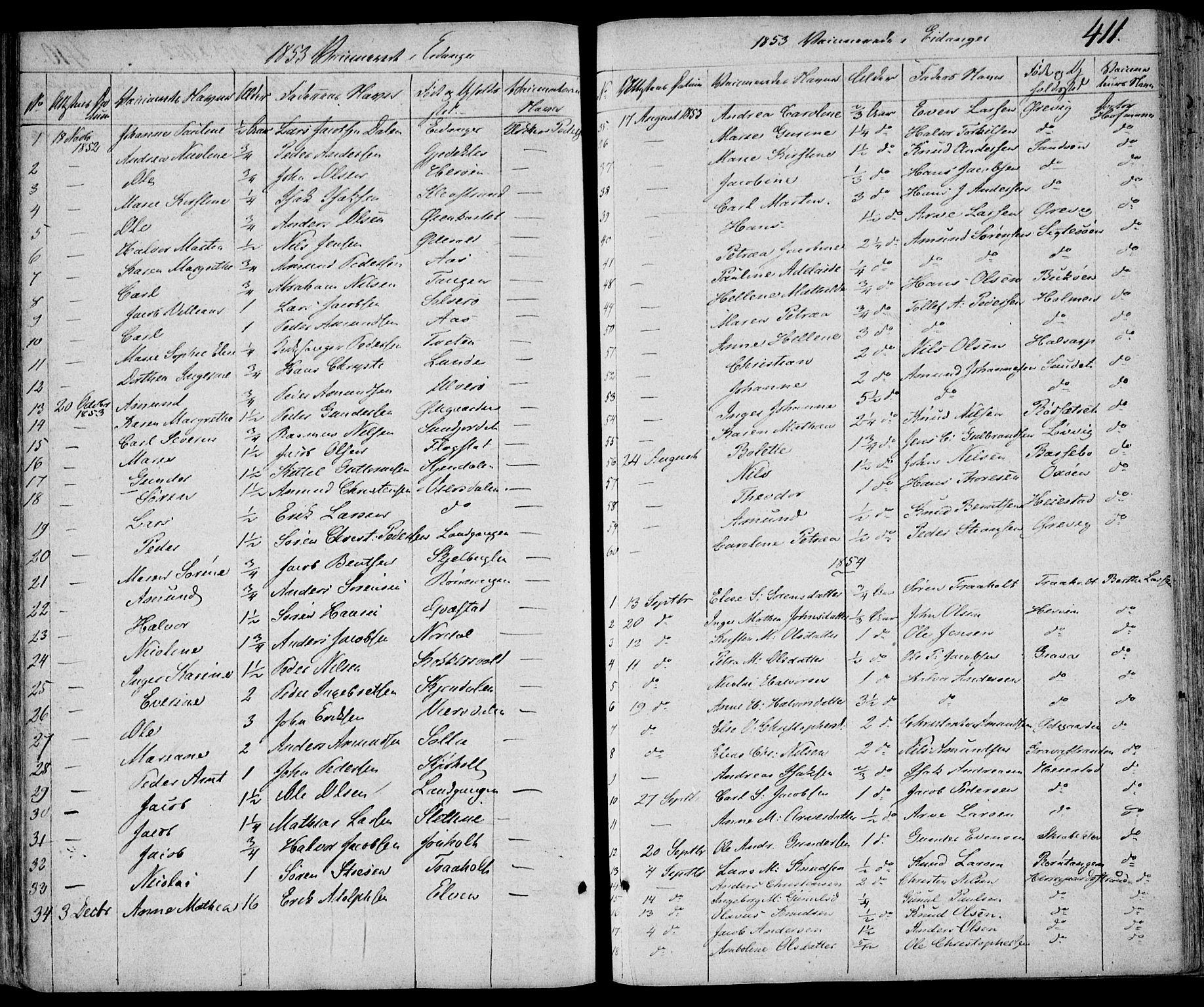 SAKO, Eidanger kirkebøker, F/Fa/L0008: Ministerialbok nr. 8, 1831-1858, s. 411