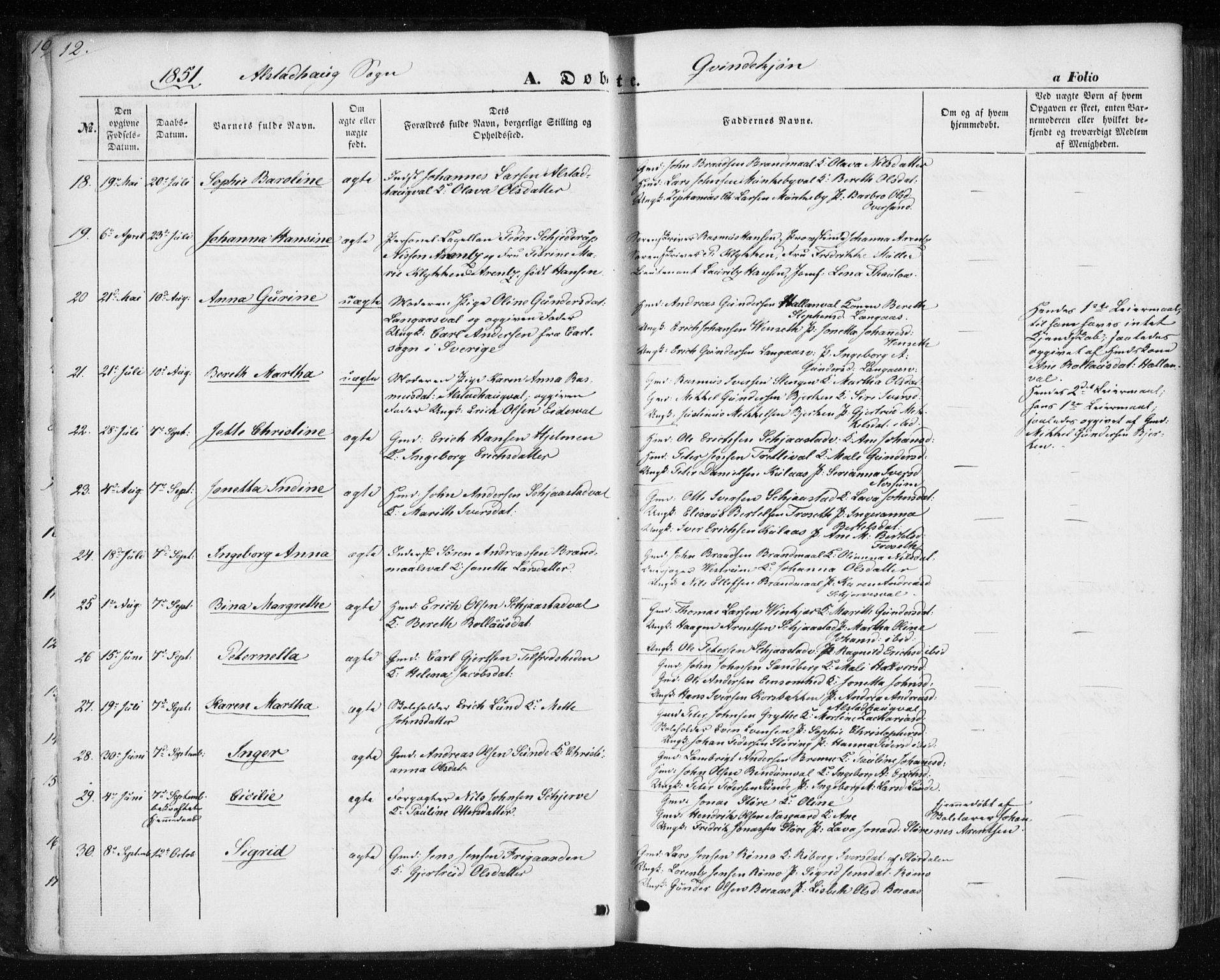 SAT, Ministerialprotokoller, klokkerbøker og fødselsregistre - Nord-Trøndelag, 717/L0154: Ministerialbok nr. 717A07 /1, 1850-1862, s. 12