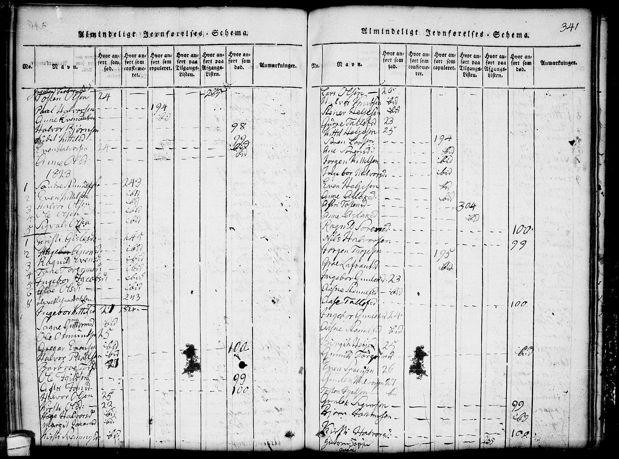 SAKO, Seljord kirkebøker, G/Gb/L0002: Klokkerbok nr. II 2, 1815-1854, s. 341