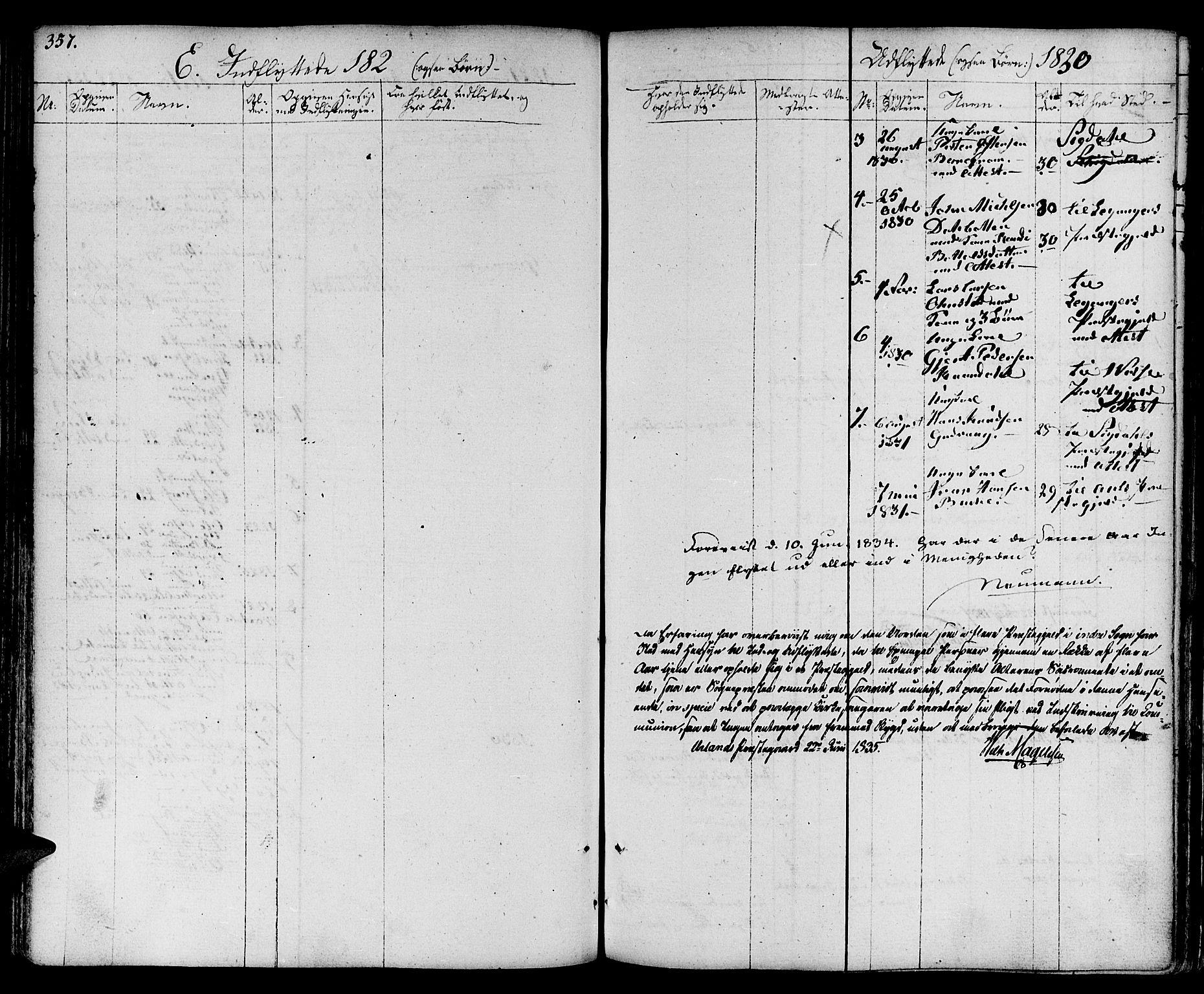 SAB, Aurland Sokneprestembete*, Ministerialbok nr. A 6, 1821-1859, s. 357