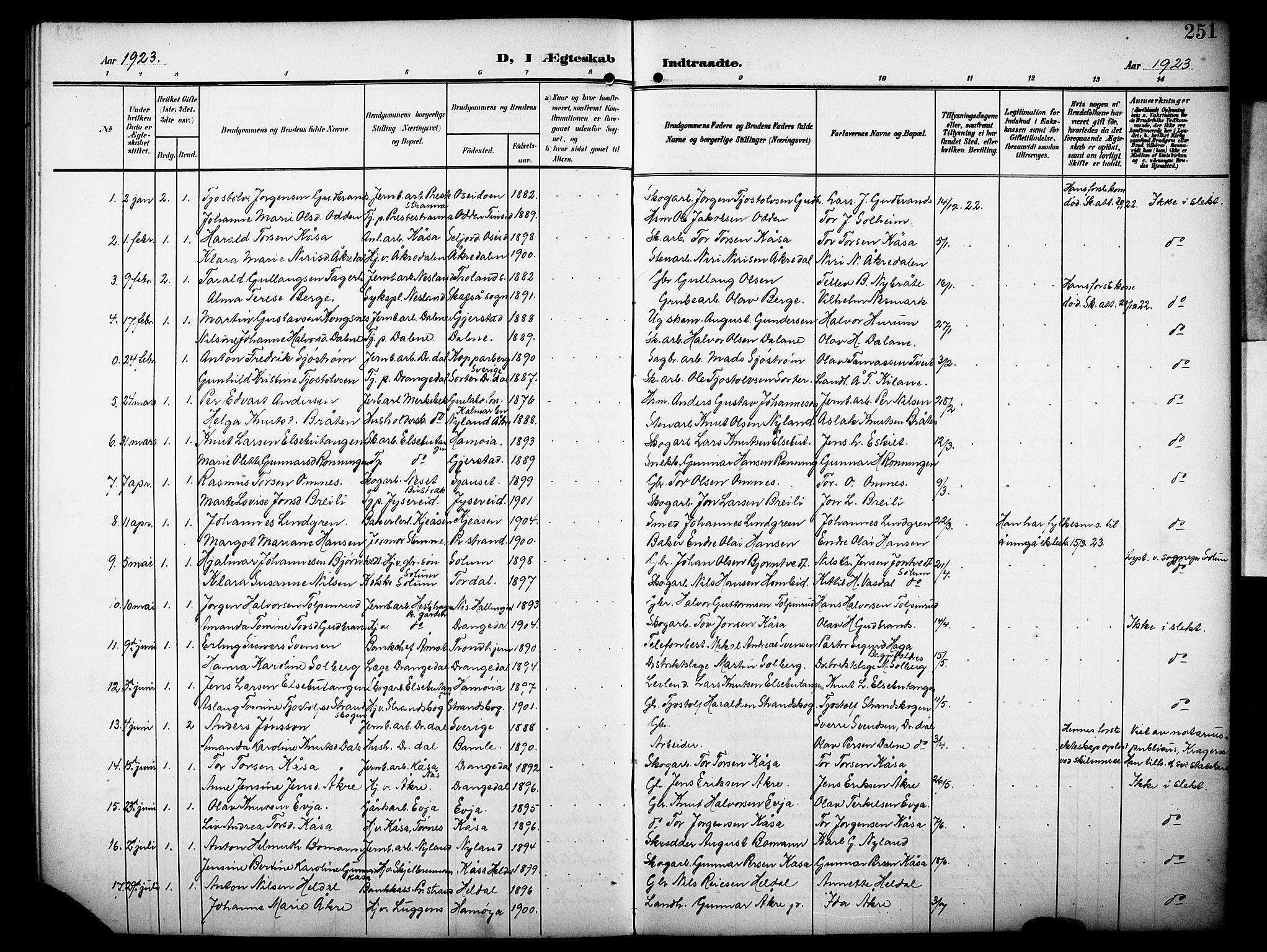 SAKO, Drangedal kirkebøker, G/Ga/L0004: Klokkerbok nr. I 4, 1901-1933, s. 251