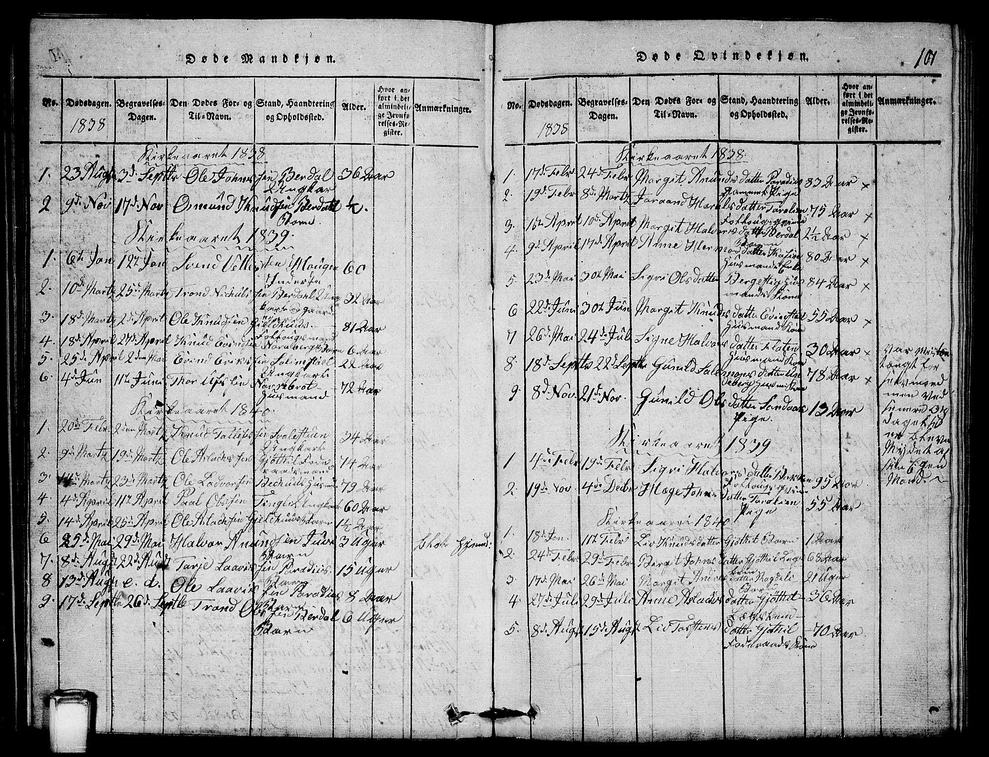 SAKO, Vinje kirkebøker, G/Gb/L0001: Klokkerbok nr. II 1, 1814-1843, s. 101