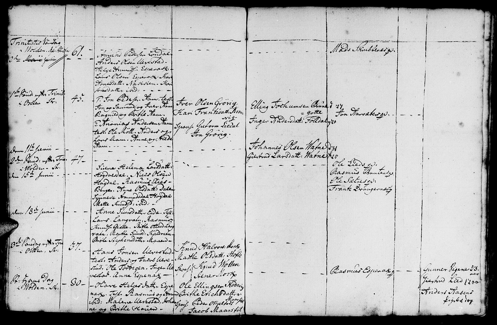 SAT, Ministerialprotokoller, klokkerbøker og fødselsregistre - Møre og Romsdal, 511/L0136: Ministerialbok nr. 511A03, 1760-1786