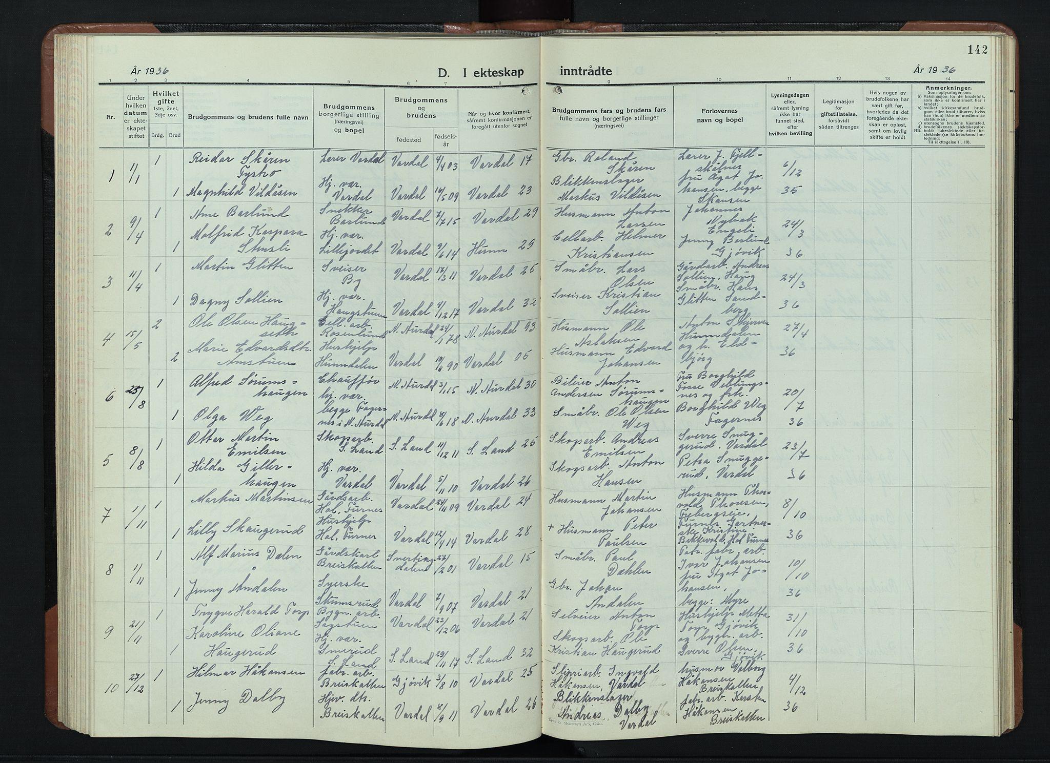 SAH, Vardal prestekontor, H/Ha/Hab/L0018: Klokkerbok nr. 18, 1931-1951, s. 142