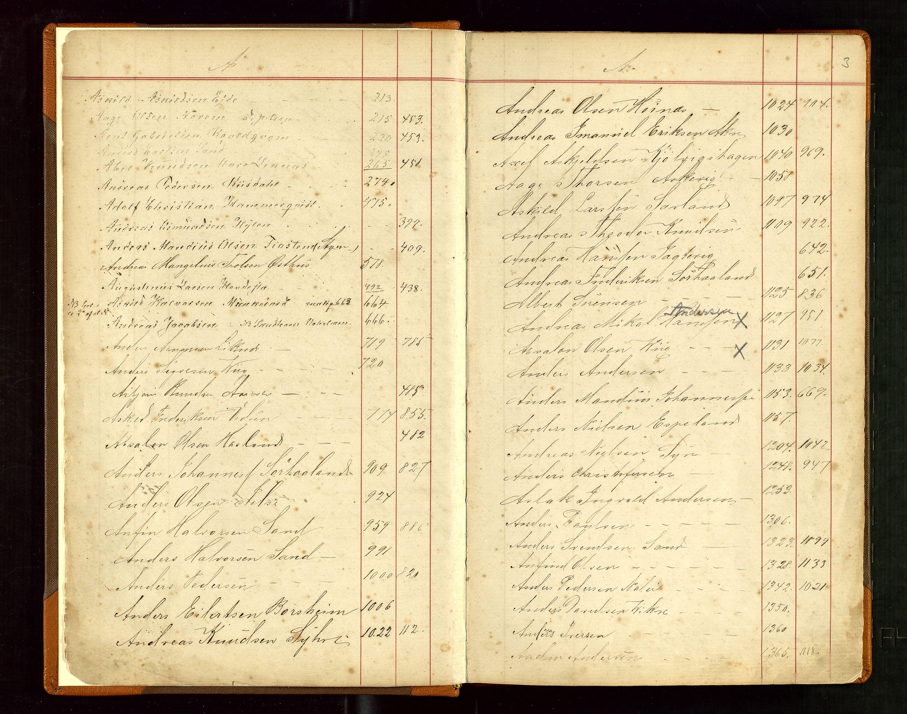 SAST, Haugesund sjømannskontor, F/Fb/Fba/L0003: Navneregister med henvisning til rullenummer (fornavn) Haugesund krets, 1860-1948, s. 3