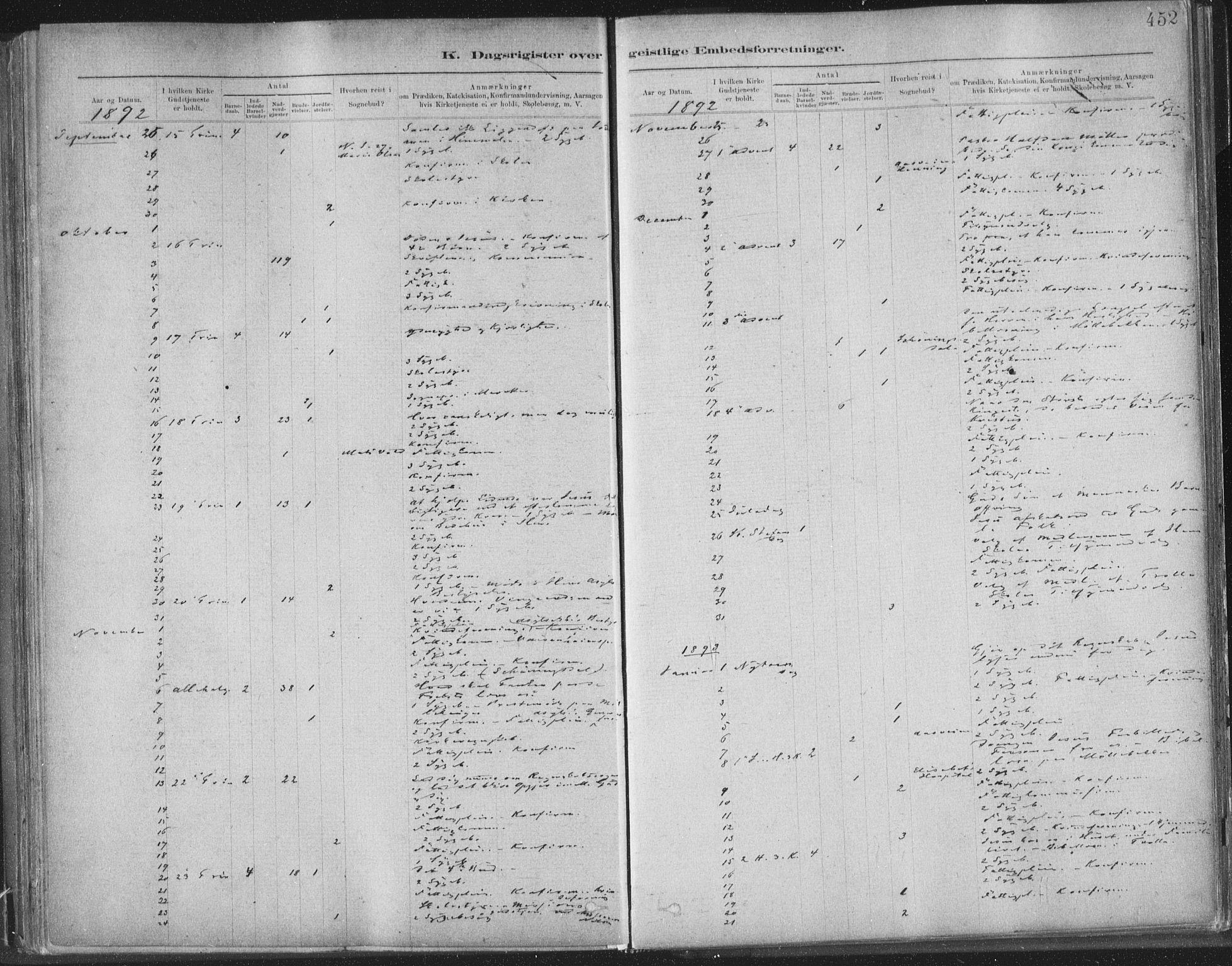 SAT, Ministerialprotokoller, klokkerbøker og fødselsregistre - Sør-Trøndelag, 603/L0163: Ministerialbok nr. 603A02, 1879-1895, s. 452