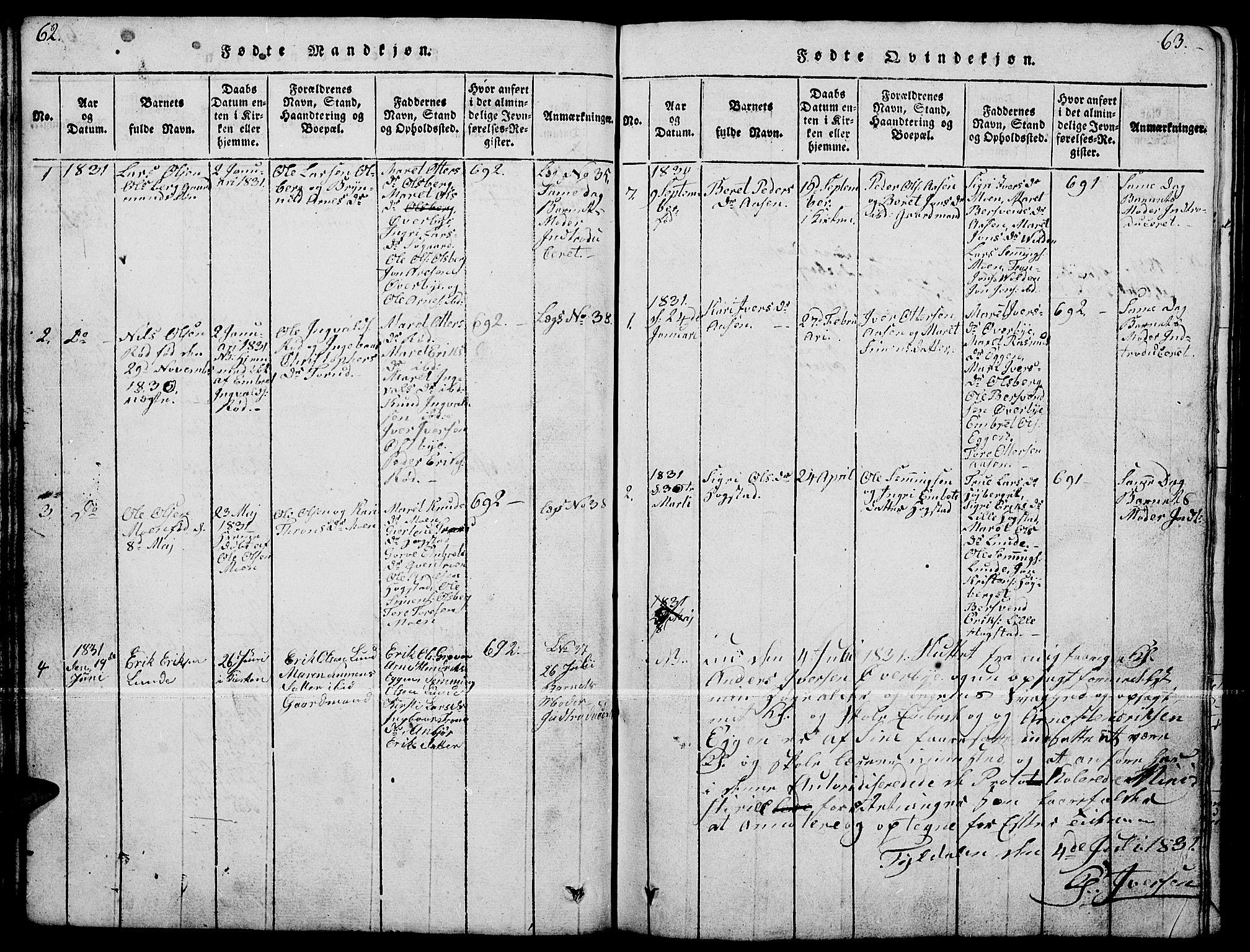 SAH, Tynset prestekontor, Klokkerbok nr. 4, 1814-1879, s. 62-63