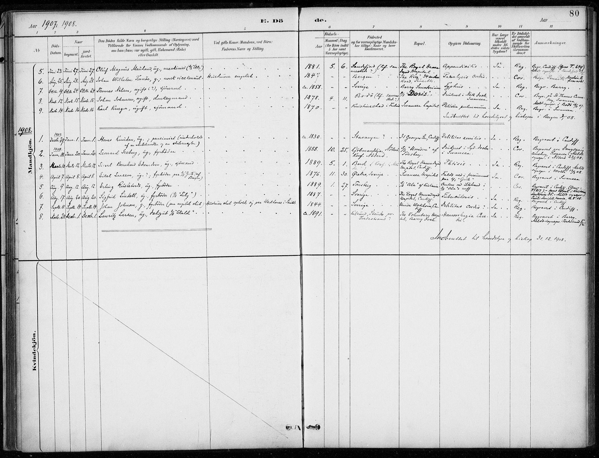 SAB, Den Norske Sjømannsmisjon i utlandet*, Ministerialbok nr. A 2, 1887-1932, s. 80