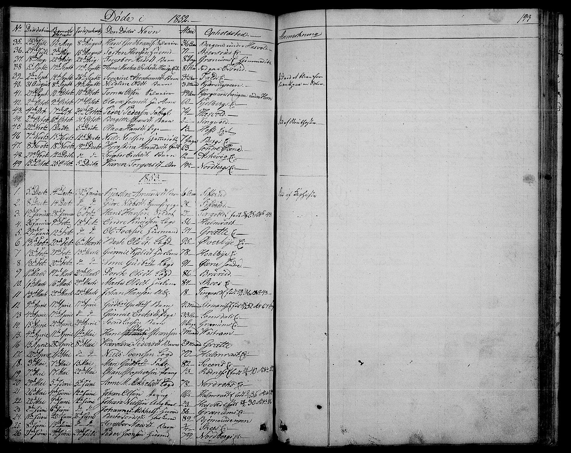 SAH, Søndre Land prestekontor, L/L0001: Klokkerbok nr. 1, 1849-1883, s. 193