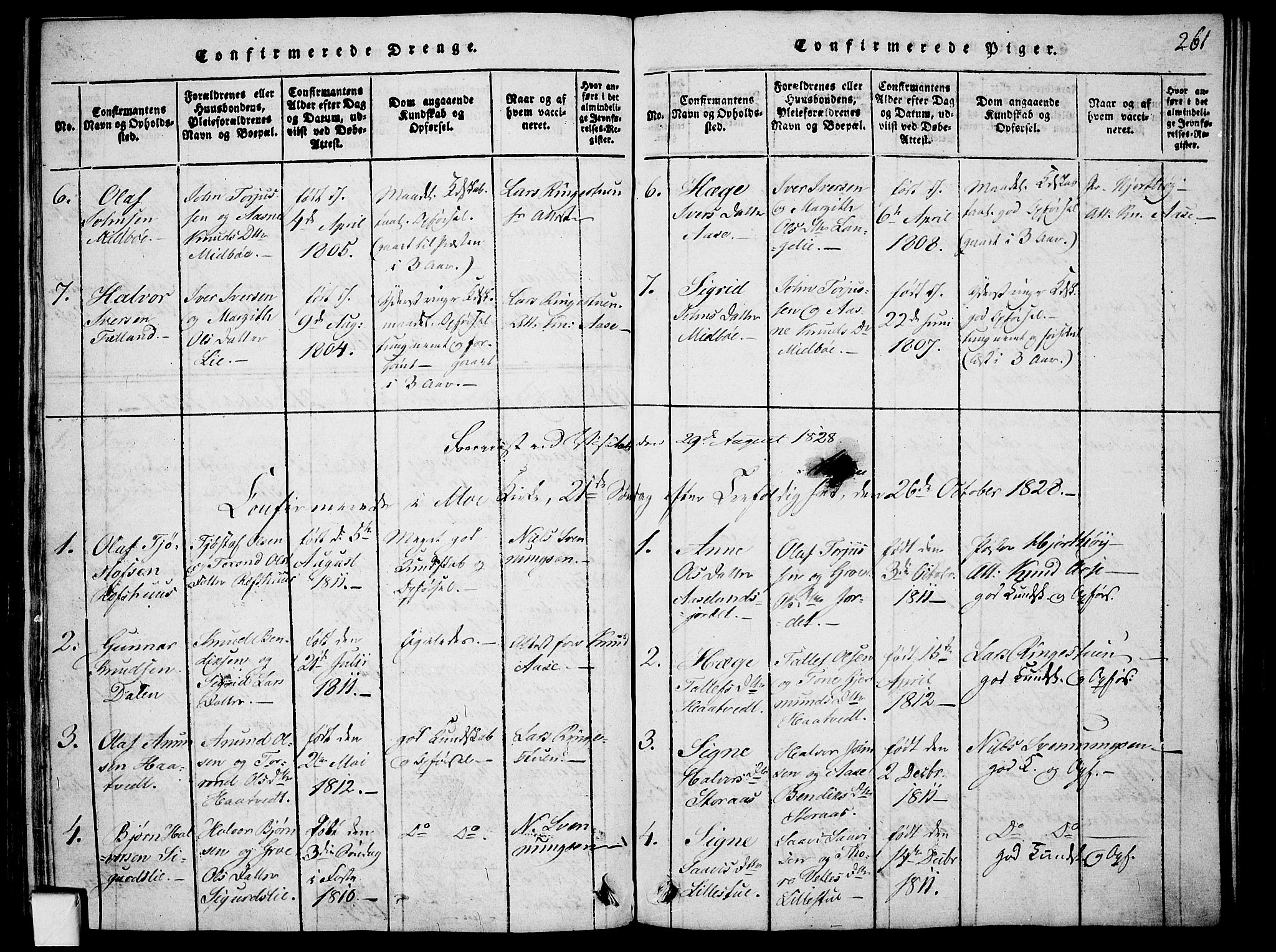 SAKO, Mo kirkebøker, F/Fa/L0004: Ministerialbok nr. I 4, 1814-1844, s. 261