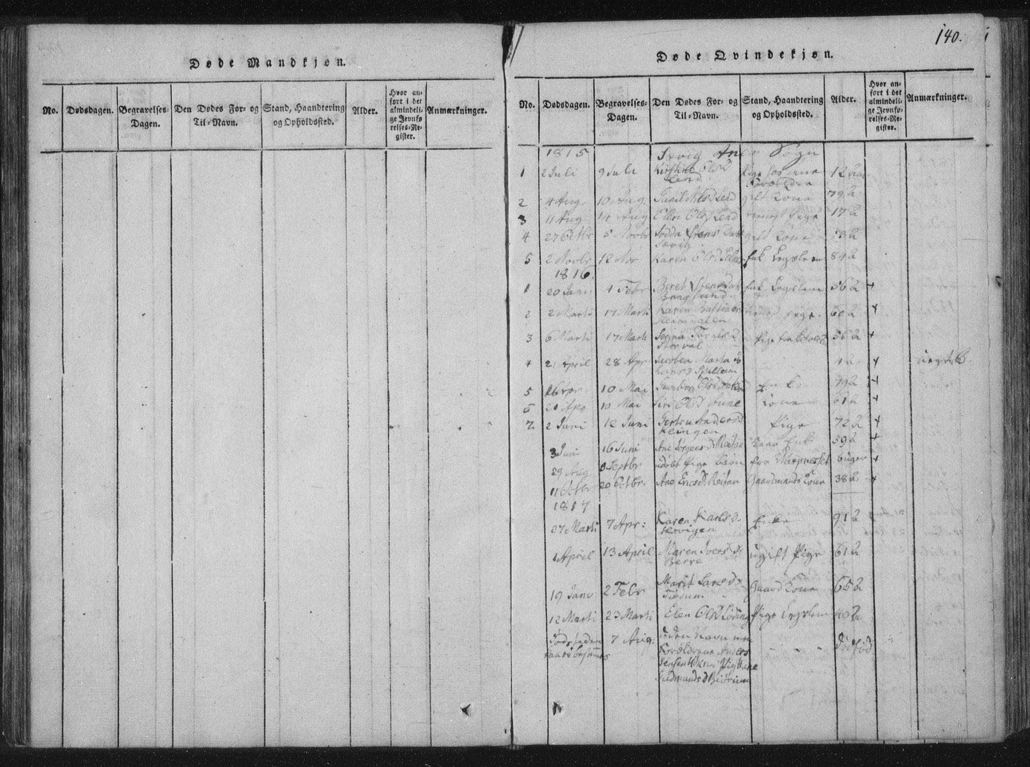 SAT, Ministerialprotokoller, klokkerbøker og fødselsregistre - Nord-Trøndelag, 773/L0609: Ministerialbok nr. 773A03 /4, 1815-1818, s. 140