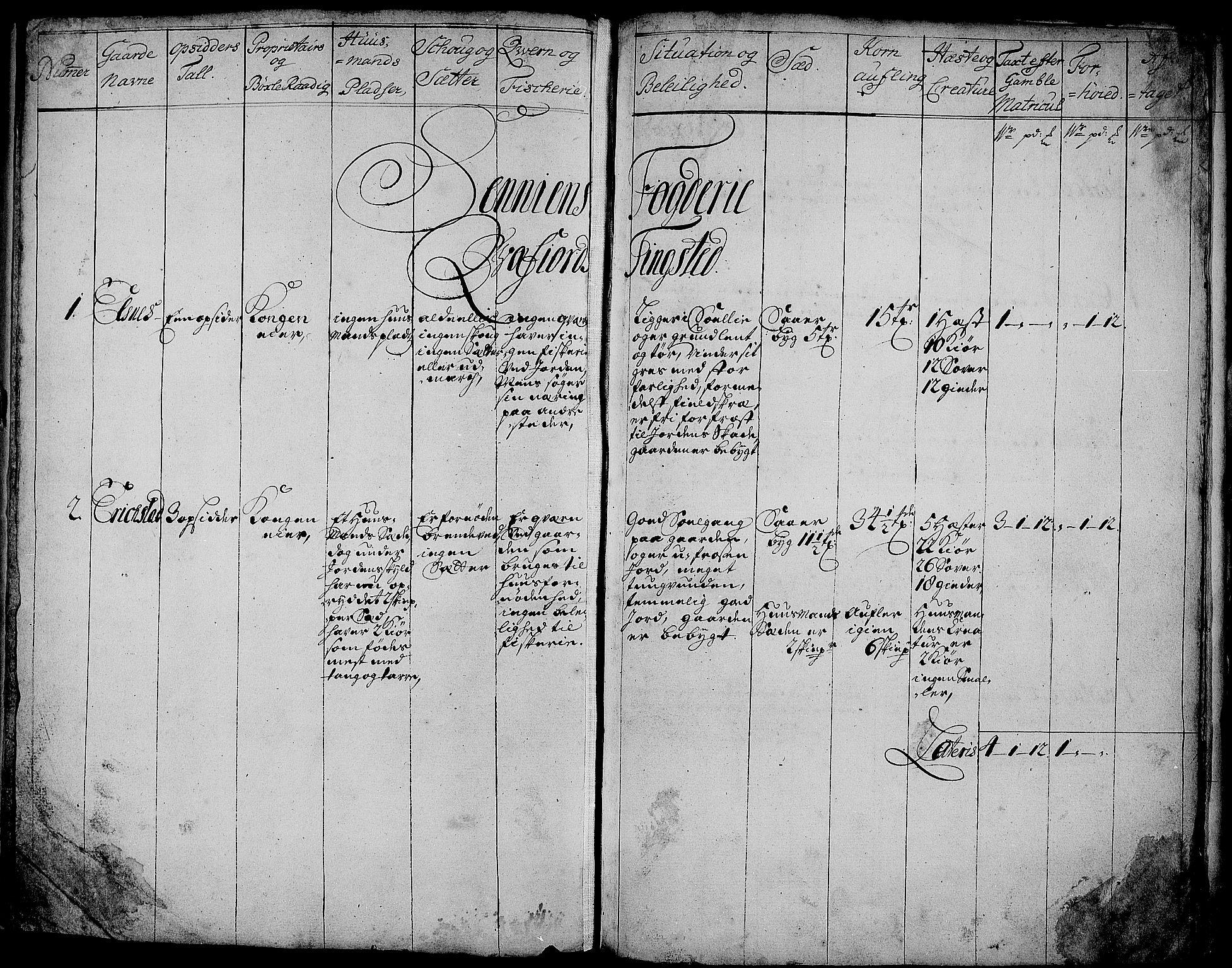 RA, Rentekammeret inntil 1814, Realistisk ordnet avdeling, N/Nb/Nbf/L0178: Senja eksaminasjonsprotokoll, 1723, s. 1b-2a