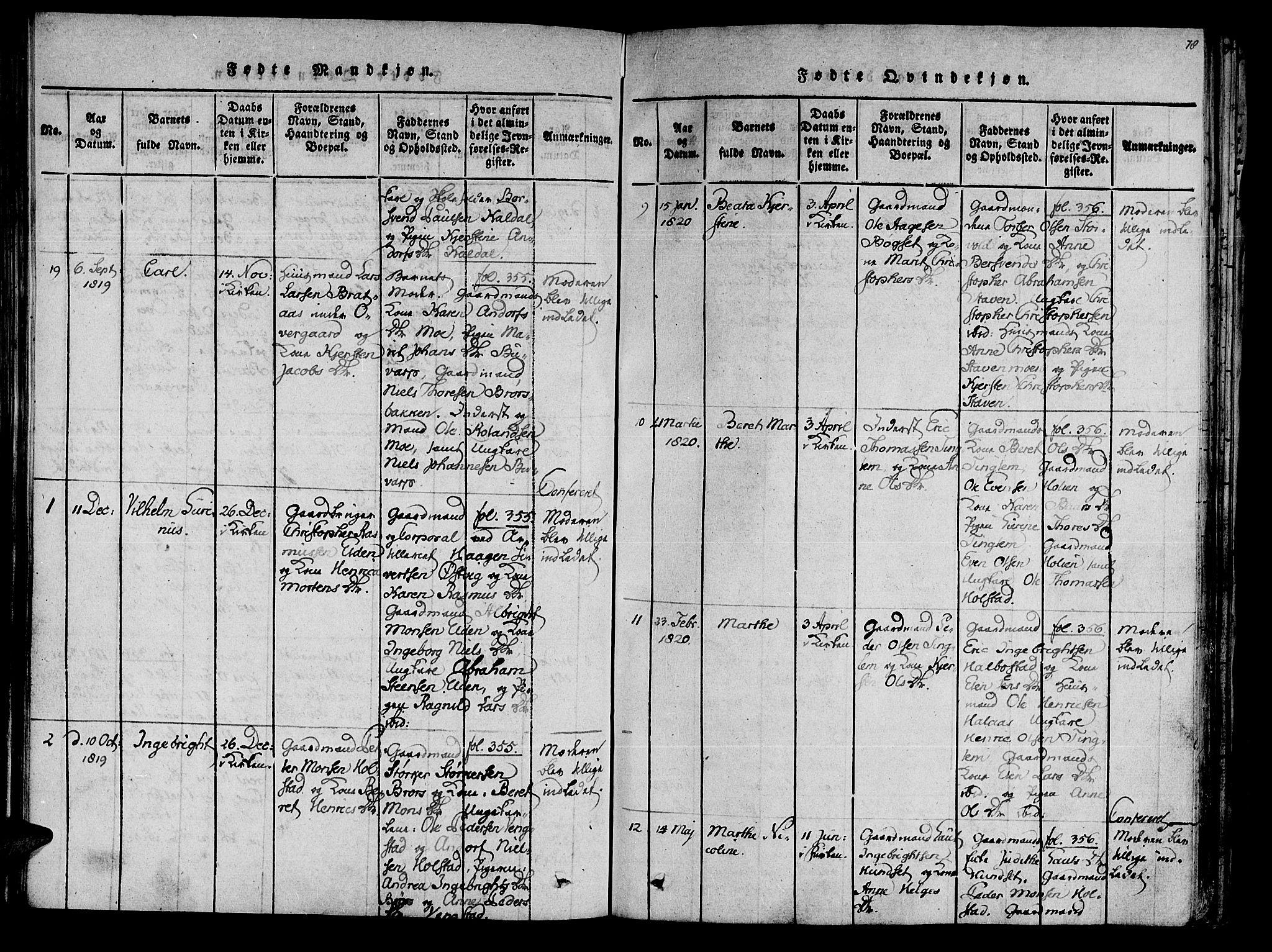 SAT, Ministerialprotokoller, klokkerbøker og fødselsregistre - Nord-Trøndelag, 741/L0387: Ministerialbok nr. 741A03 /3, 1817-1822, s. 78