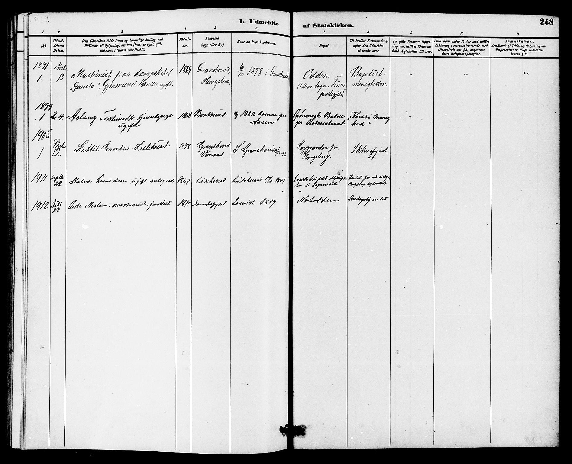 SAKO, Gransherad kirkebøker, G/Ga/L0003: Klokkerbok nr. I 3, 1887-1915, s. 248