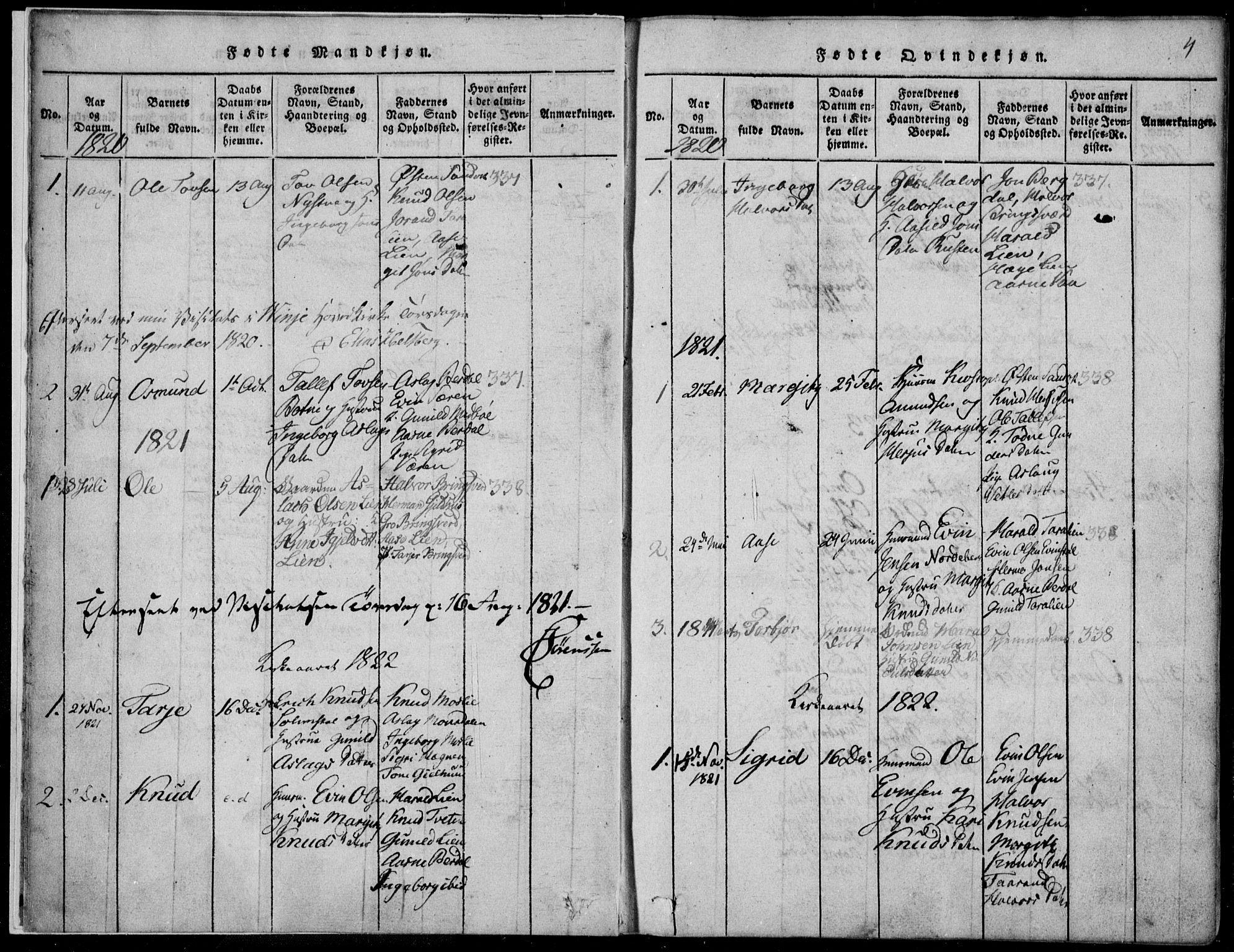 SAKO, Vinje kirkebøker, F/Fb/L0001: Ministerialbok nr. II 1, 1814-1843, s. 4