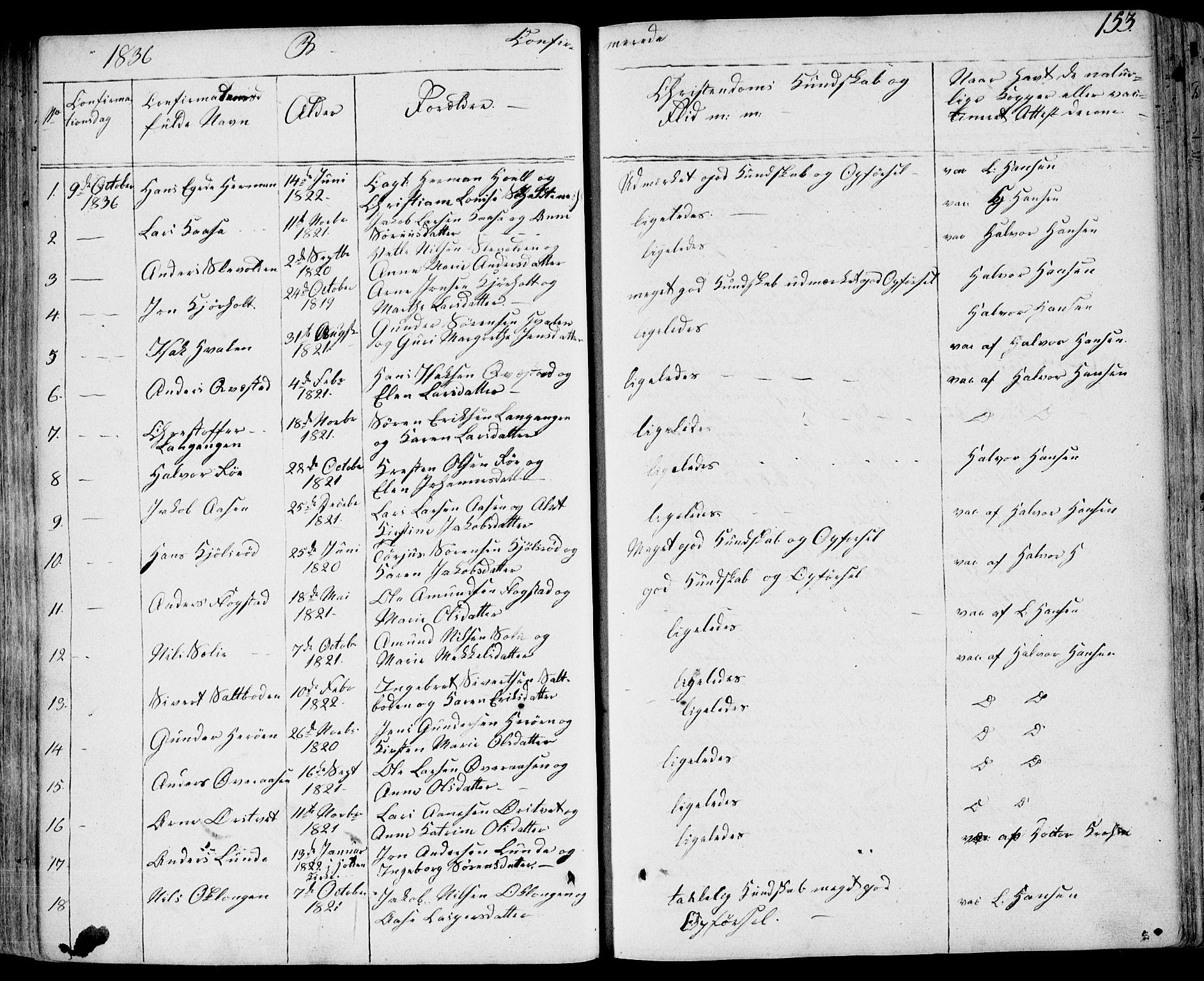 SAKO, Eidanger kirkebøker, F/Fa/L0008: Ministerialbok nr. 8, 1831-1858, s. 153