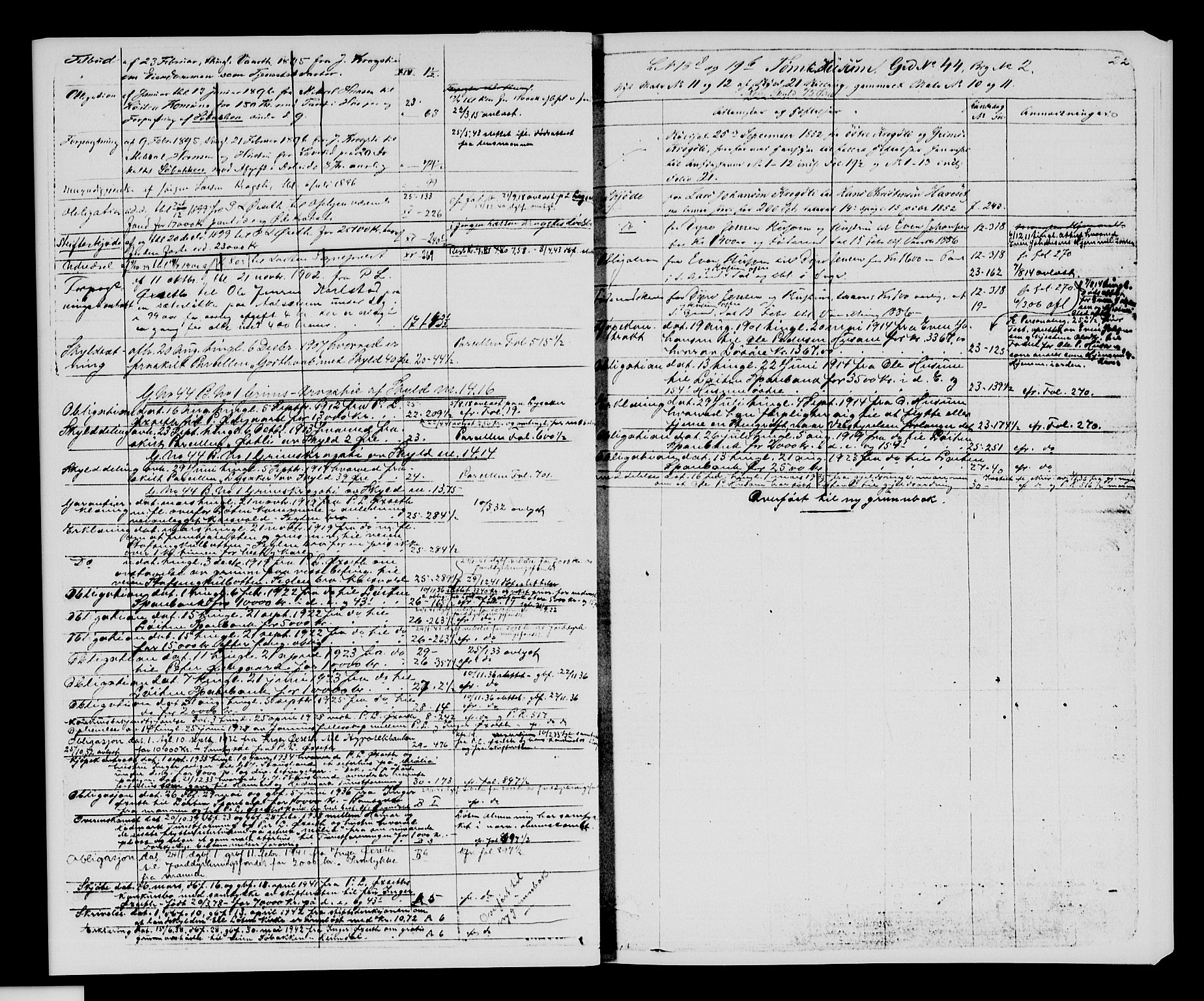 SAH, Sør-Hedmark sorenskriveri, H/Ha/Hac/Hacc/L0001: Panteregister nr. 3.1, 1855-1943, s. 22