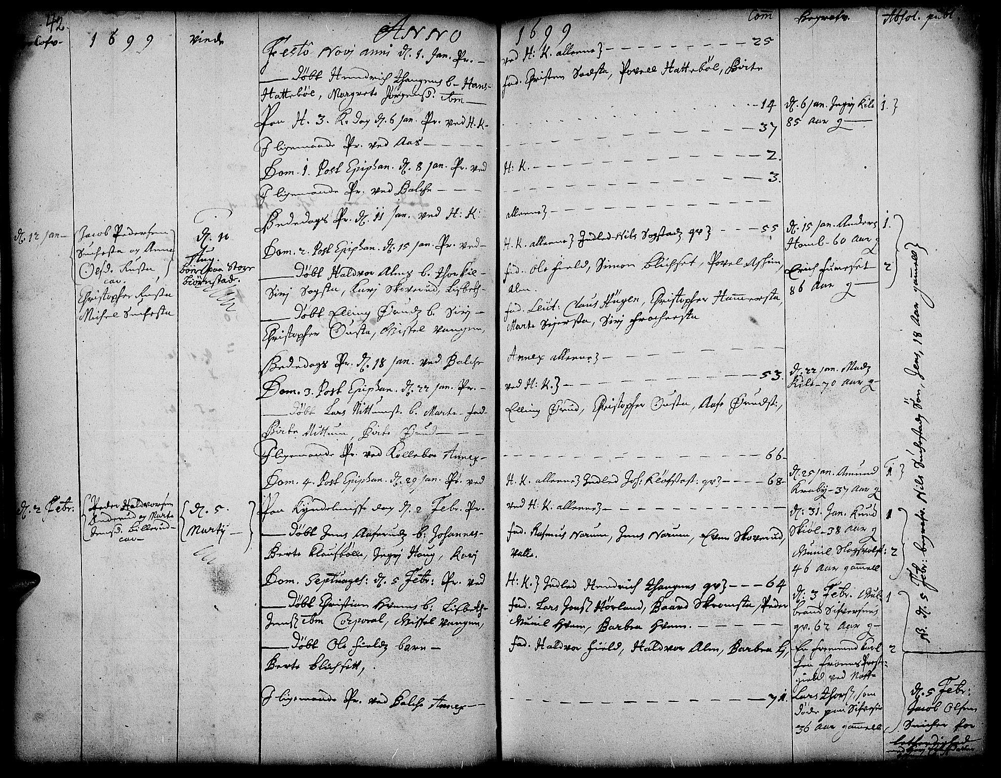 SAH, Toten prestekontor, Ministerialbok nr. 1, 1695-1713, s. 42