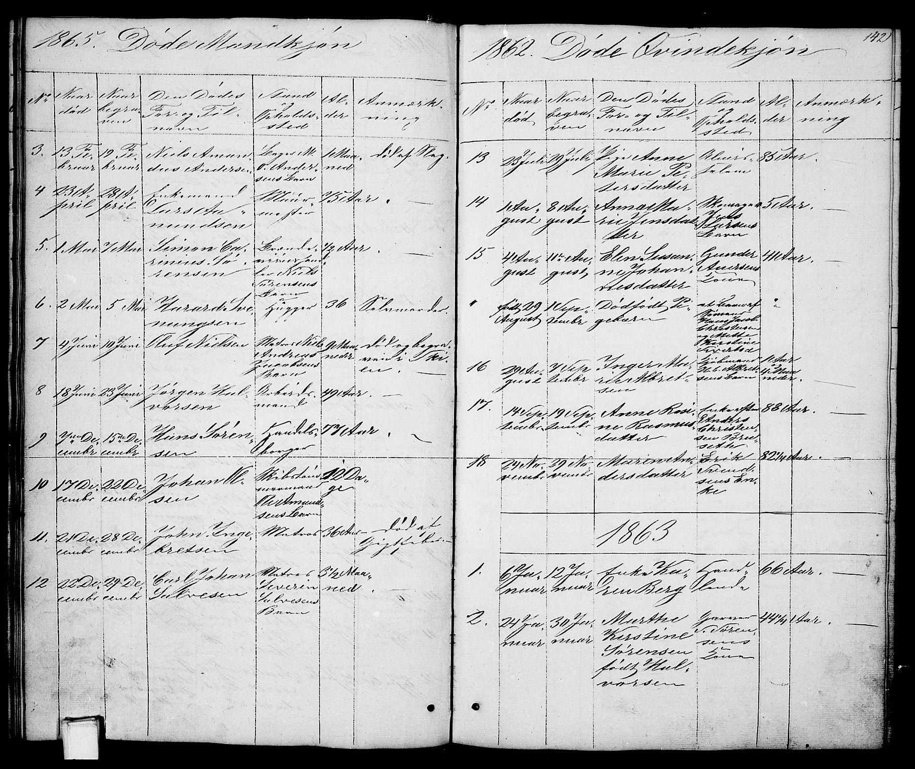 SAKO, Brevik kirkebøker, G/Ga/L0002: Klokkerbok nr. 2, 1846-1865, s. 142