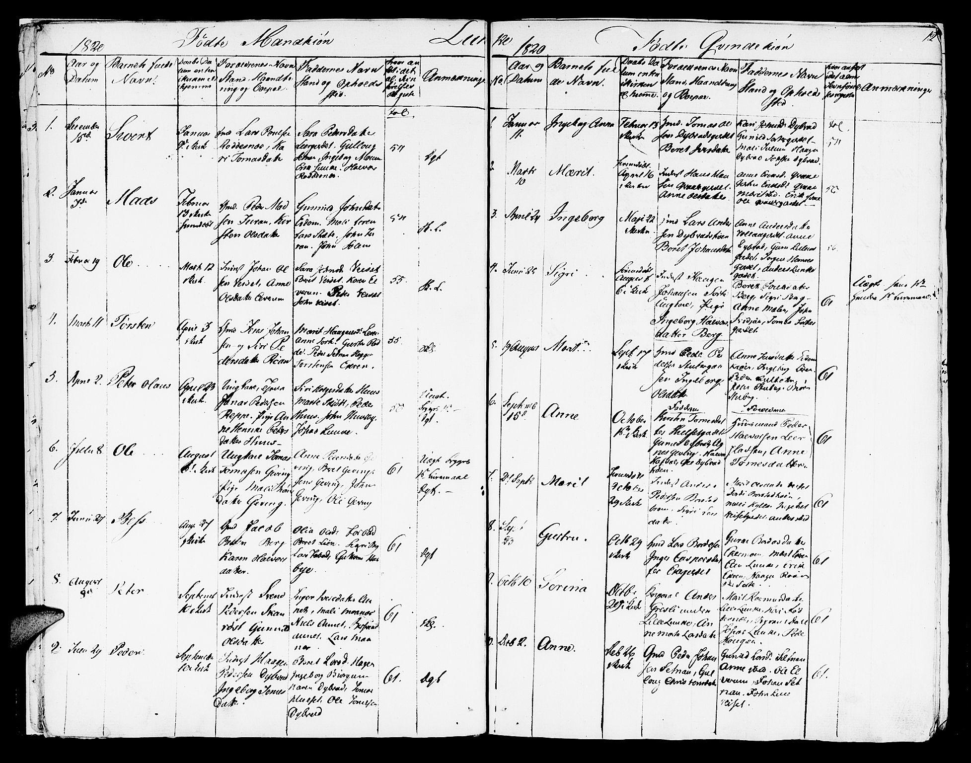 SAT, Ministerialprotokoller, klokkerbøker og fødselsregistre - Nord-Trøndelag, 709/L0065: Ministerialbok nr. 709A09 /3, 1820-1821, s. 12