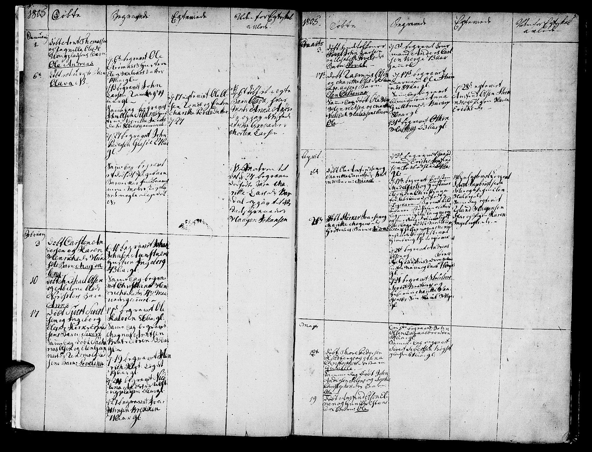 SAT, Ministerialprotokoller, klokkerbøker og fødselsregistre - Nord-Trøndelag, 741/L0386: Ministerialbok nr. 741A02, 1804-1816, s. 4-5