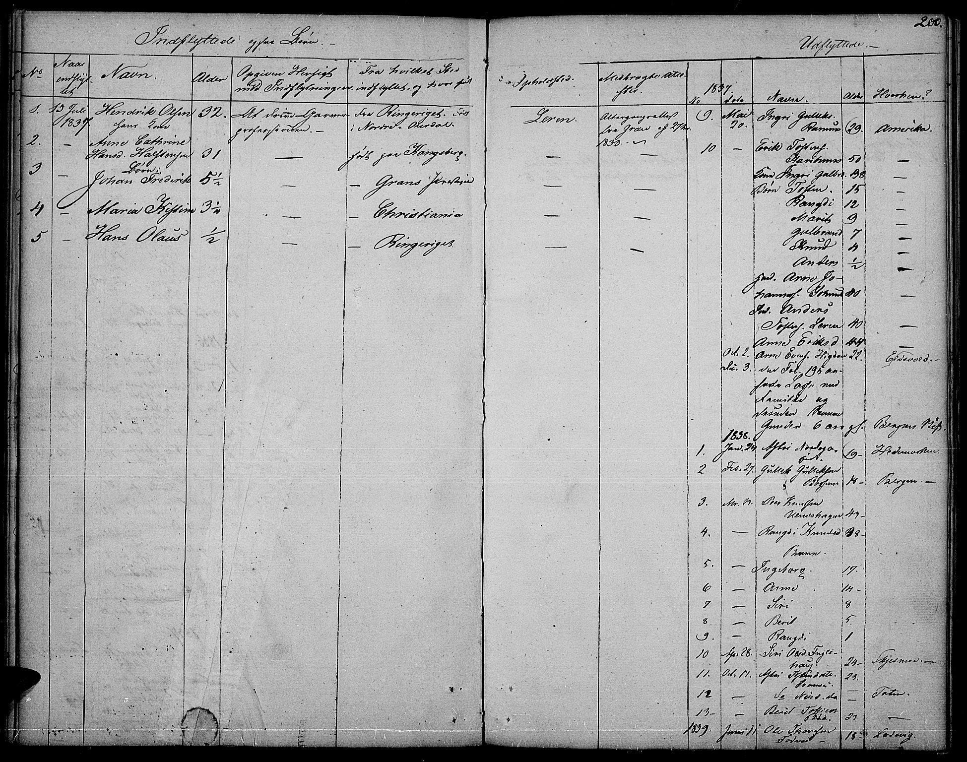 SAH, Nord-Aurdal prestekontor, Ministerialbok nr. 3, 1828-1841, s. 200