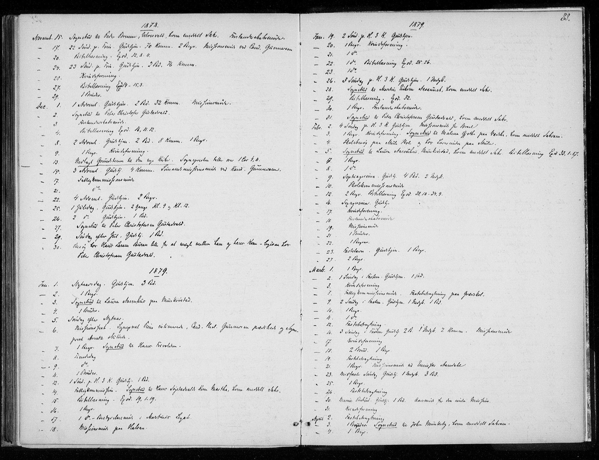 SAT, Ministerialprotokoller, klokkerbøker og fødselsregistre - Nord-Trøndelag, 720/L0187: Ministerialbok nr. 720A04 /1, 1875-1879, s. 88
