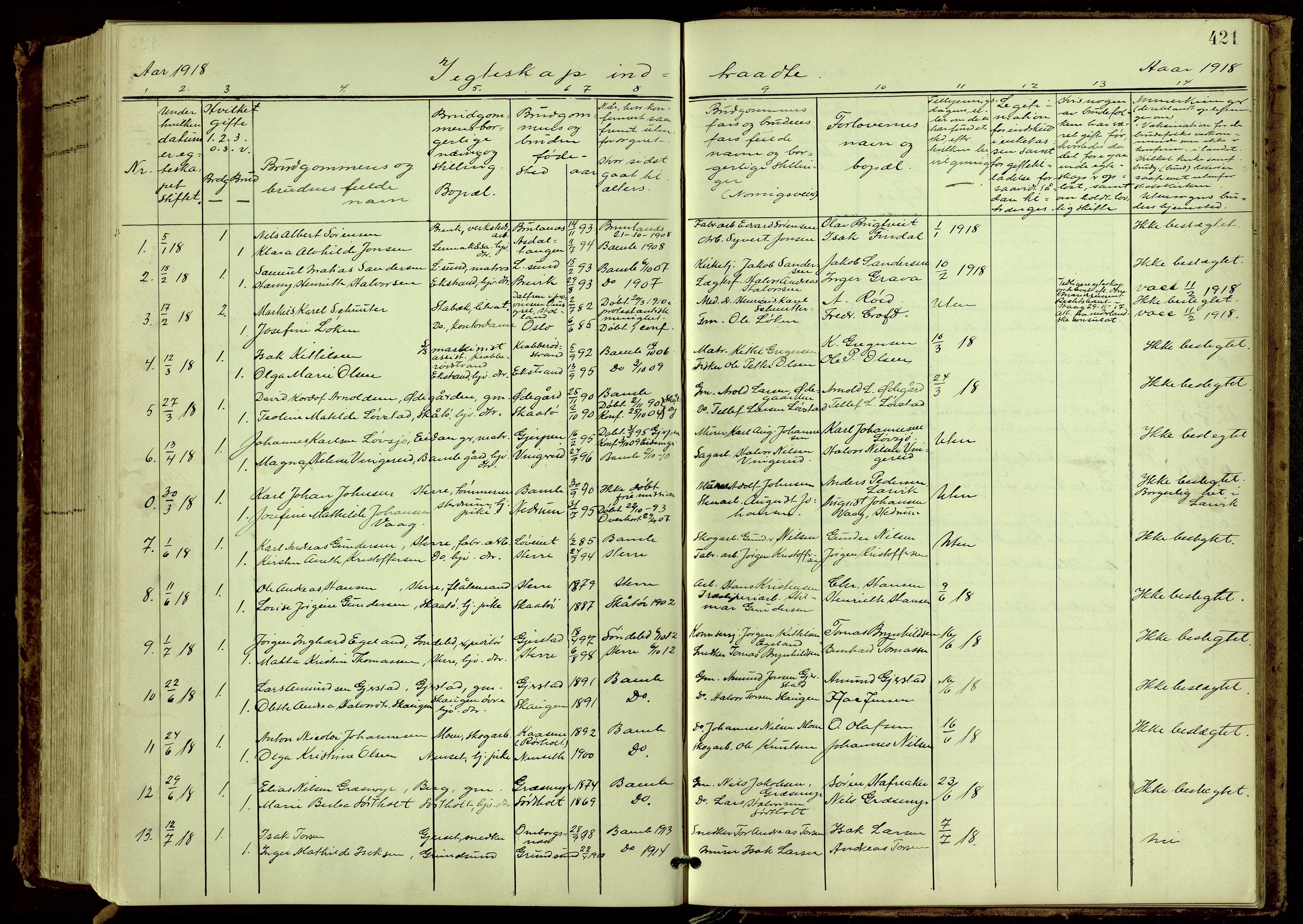 SAKO, Bamble kirkebøker, G/Ga/L0010: Klokkerbok nr. I 10, 1901-1919, s. 421