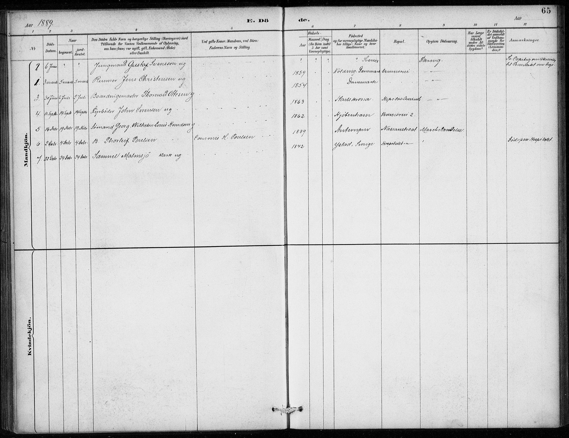 SAB, Den Norske Sjømannsmisjon i utlandet*, Ministerialbok nr. A 2, 1887-1913, s. 65